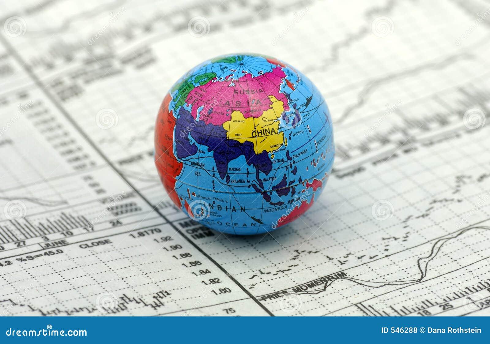 Globala marknader