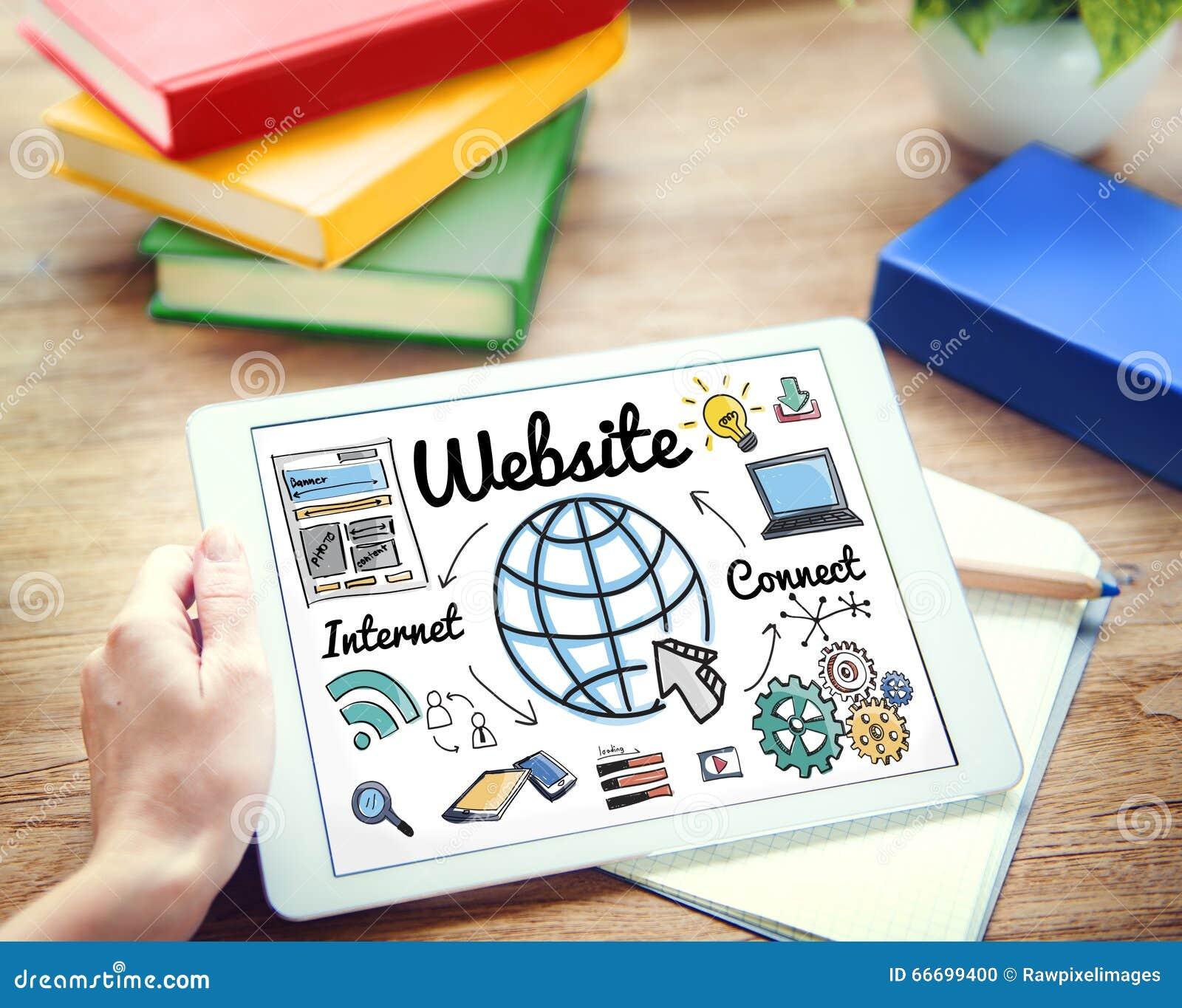 Globale Concept van de websitewww het Online Technologie