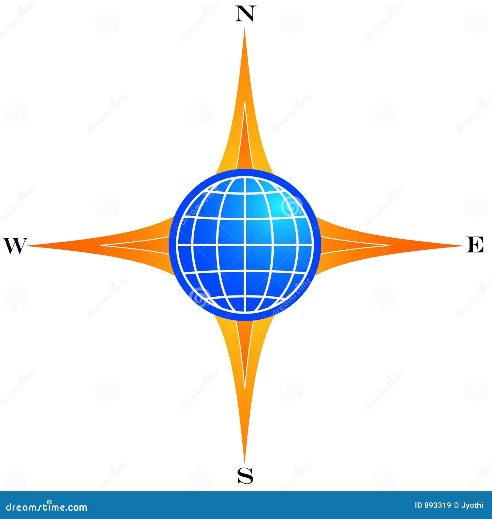 Globalne kompas.