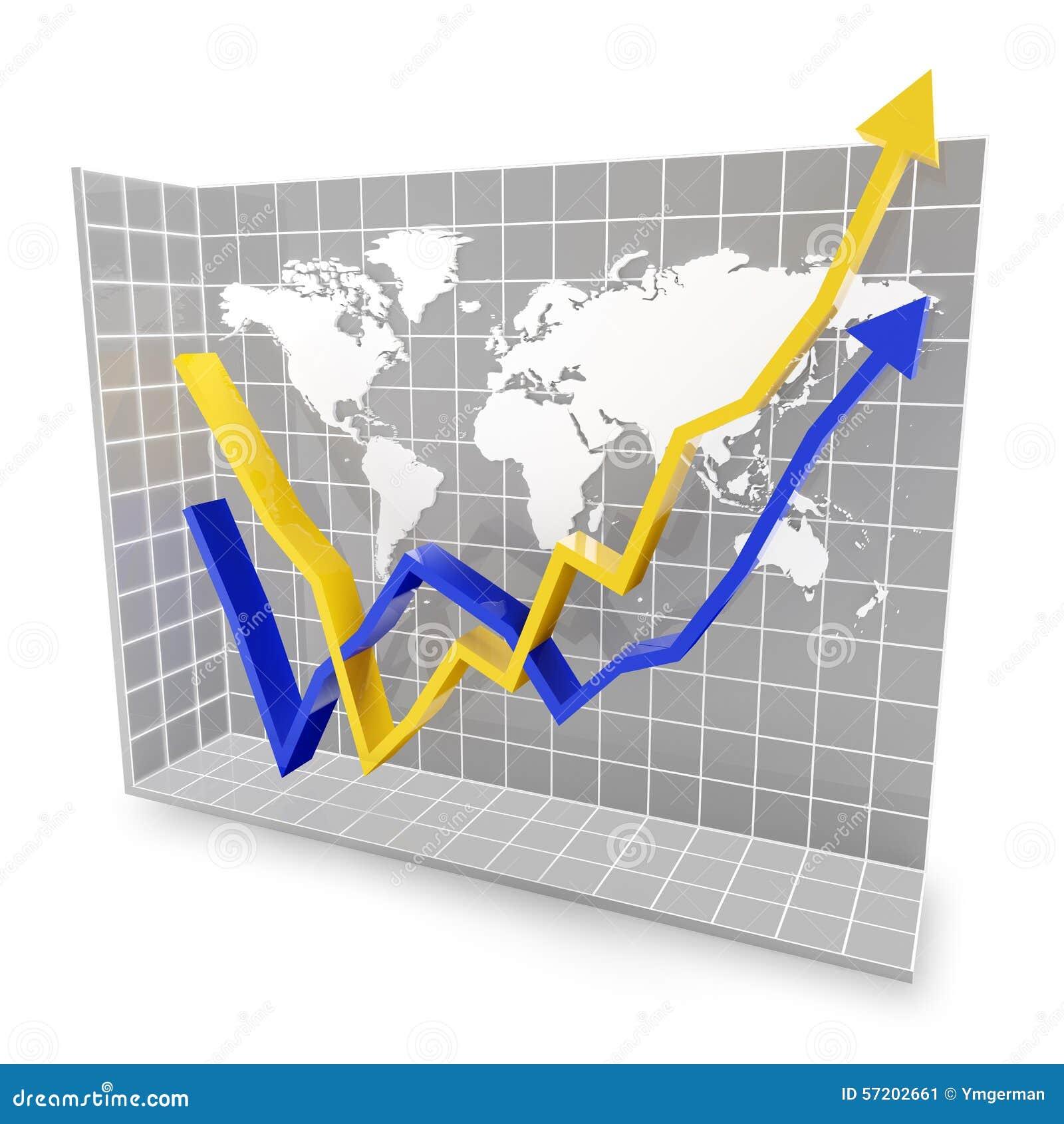 Globalt ekonomiskt ombundet