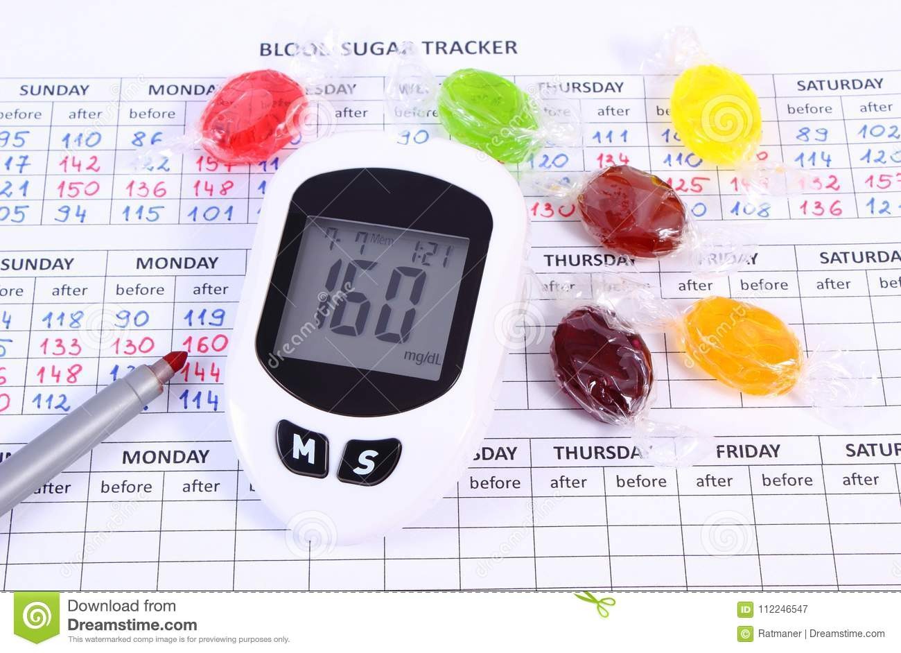 Glucometer for checking sugar level, pen and candies on medical form