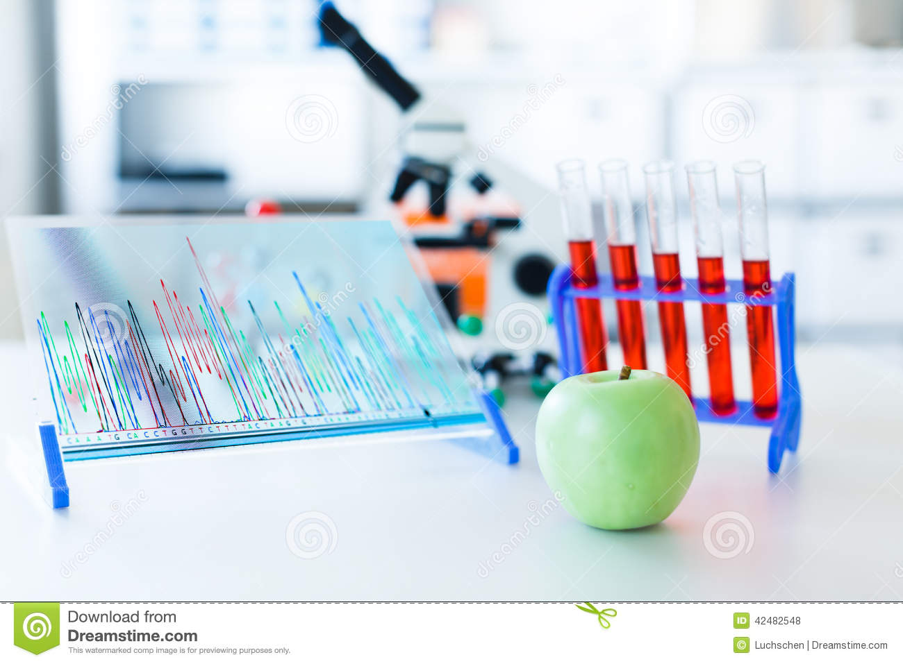 an analysis of the genetically modified products Analysis of the threat of genetically modified organisms for biological warfare jerry warner, james ramsbotham, ewelina tunia and james j valdes.