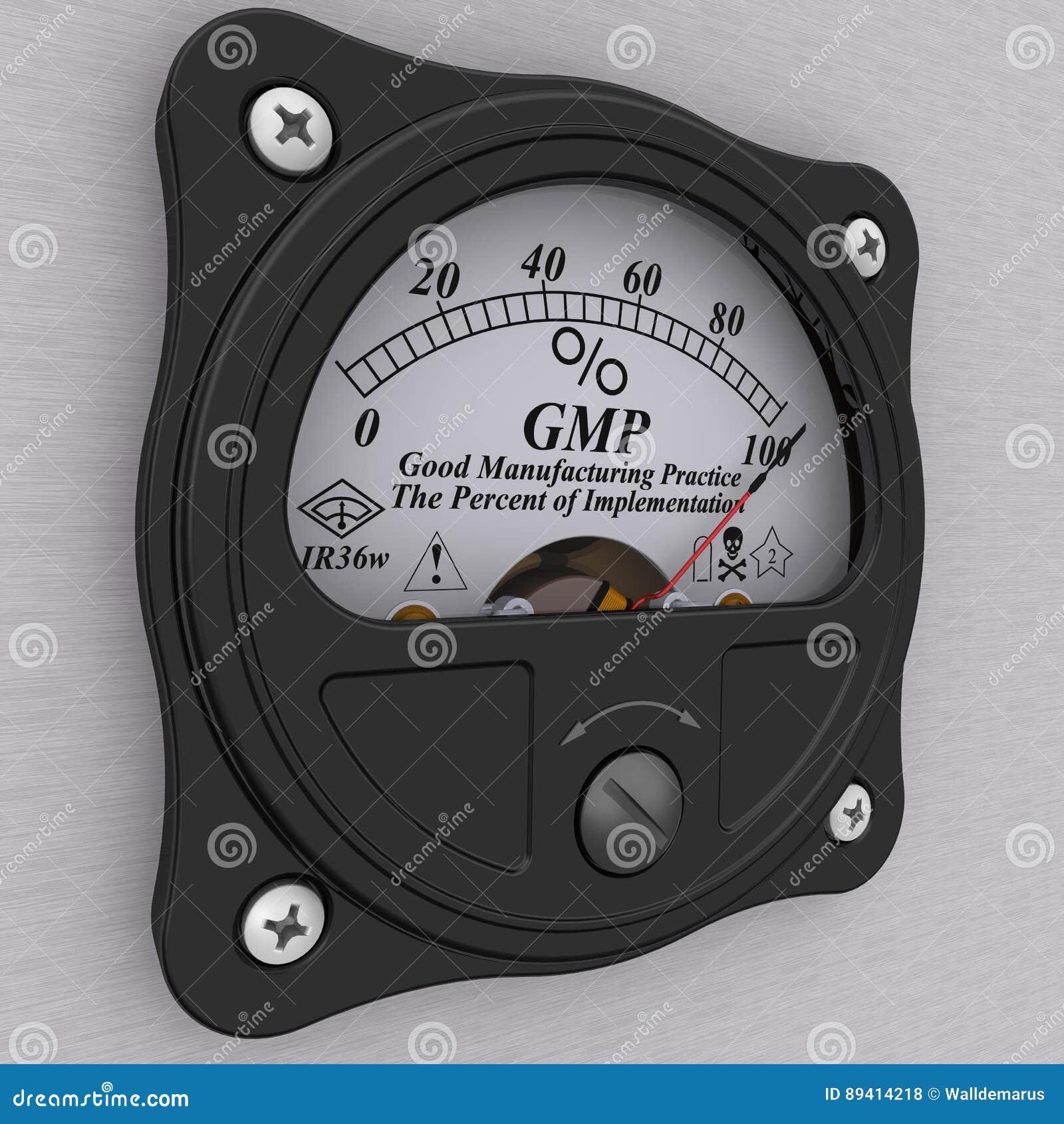 GMP Indicateur de bonne pratique en matière de fabrication Les pour cent de l exécution