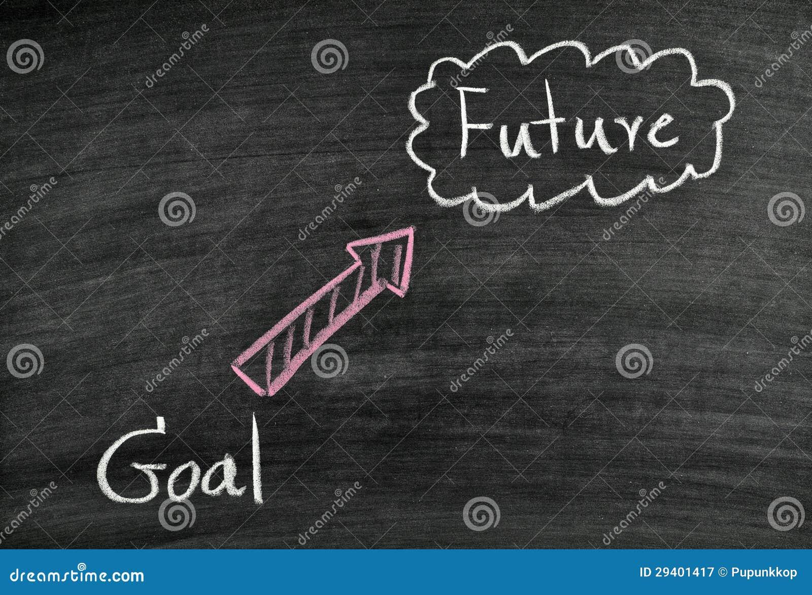 Goal and future on blackboard