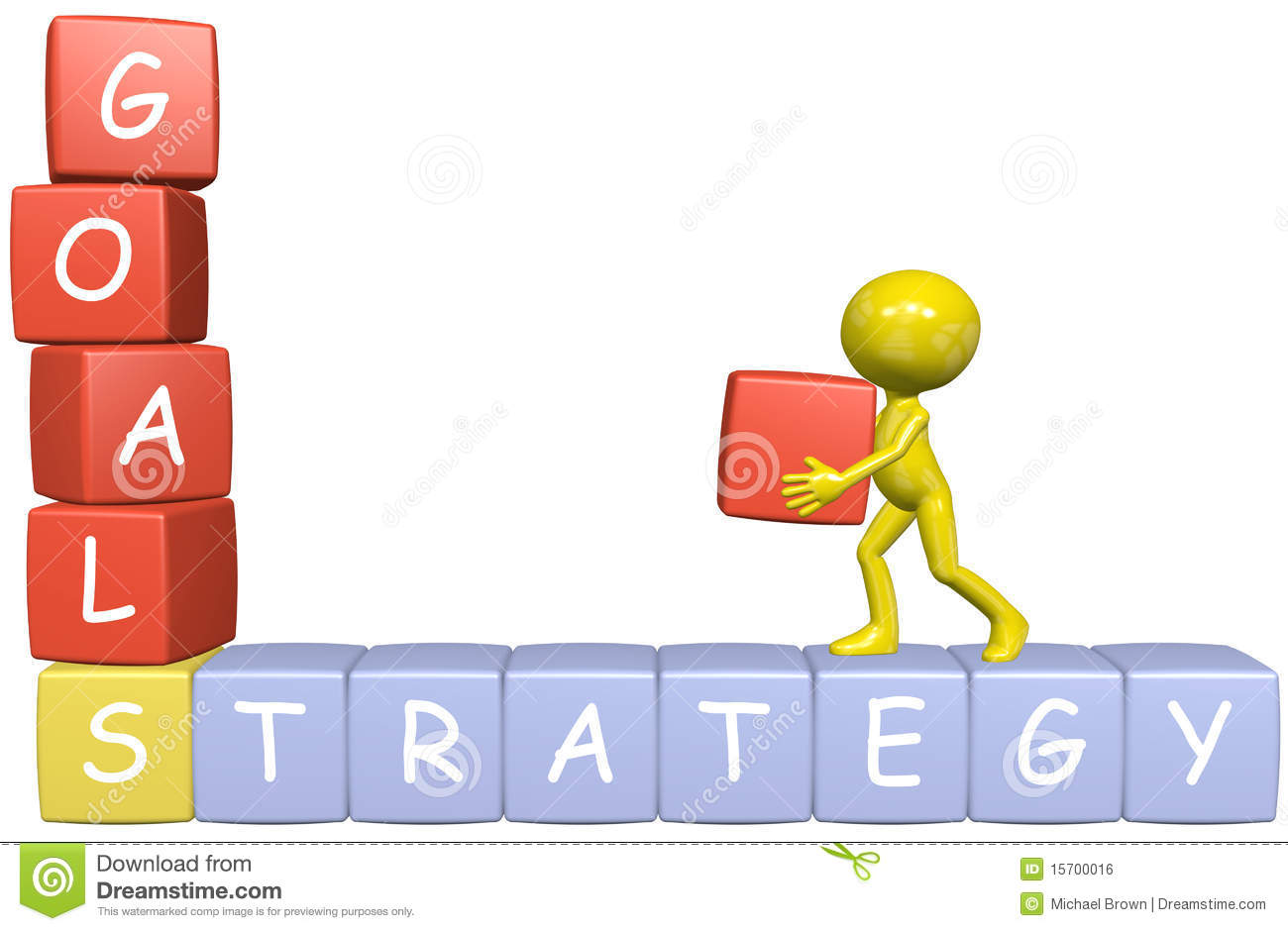 strategic planning goals and objectives template