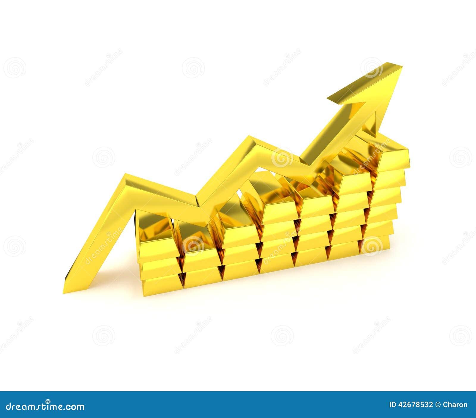 Gold Index Chart Golden Ingots Stock Photo Image Of Diagram