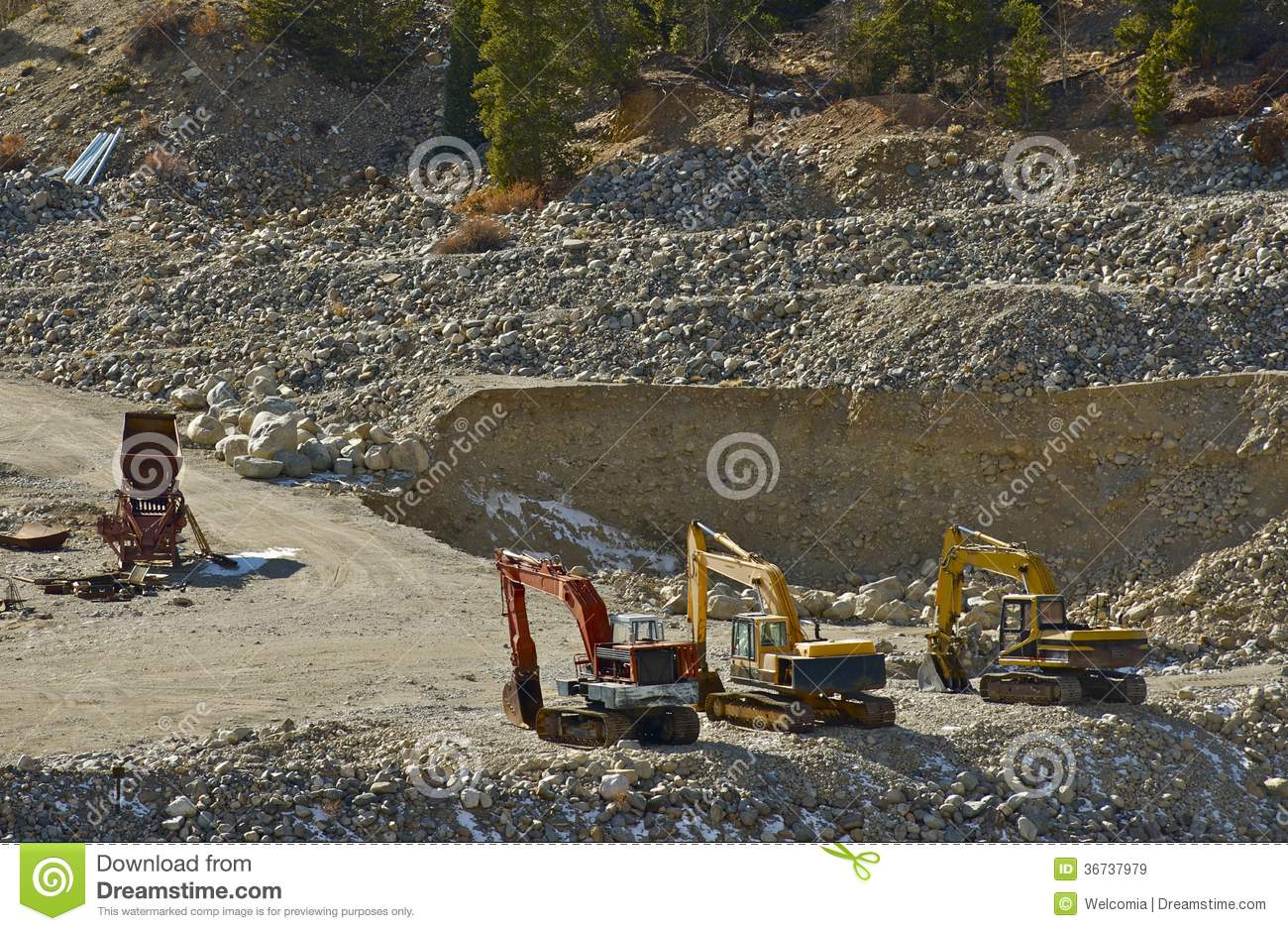Gold mining operation business plan