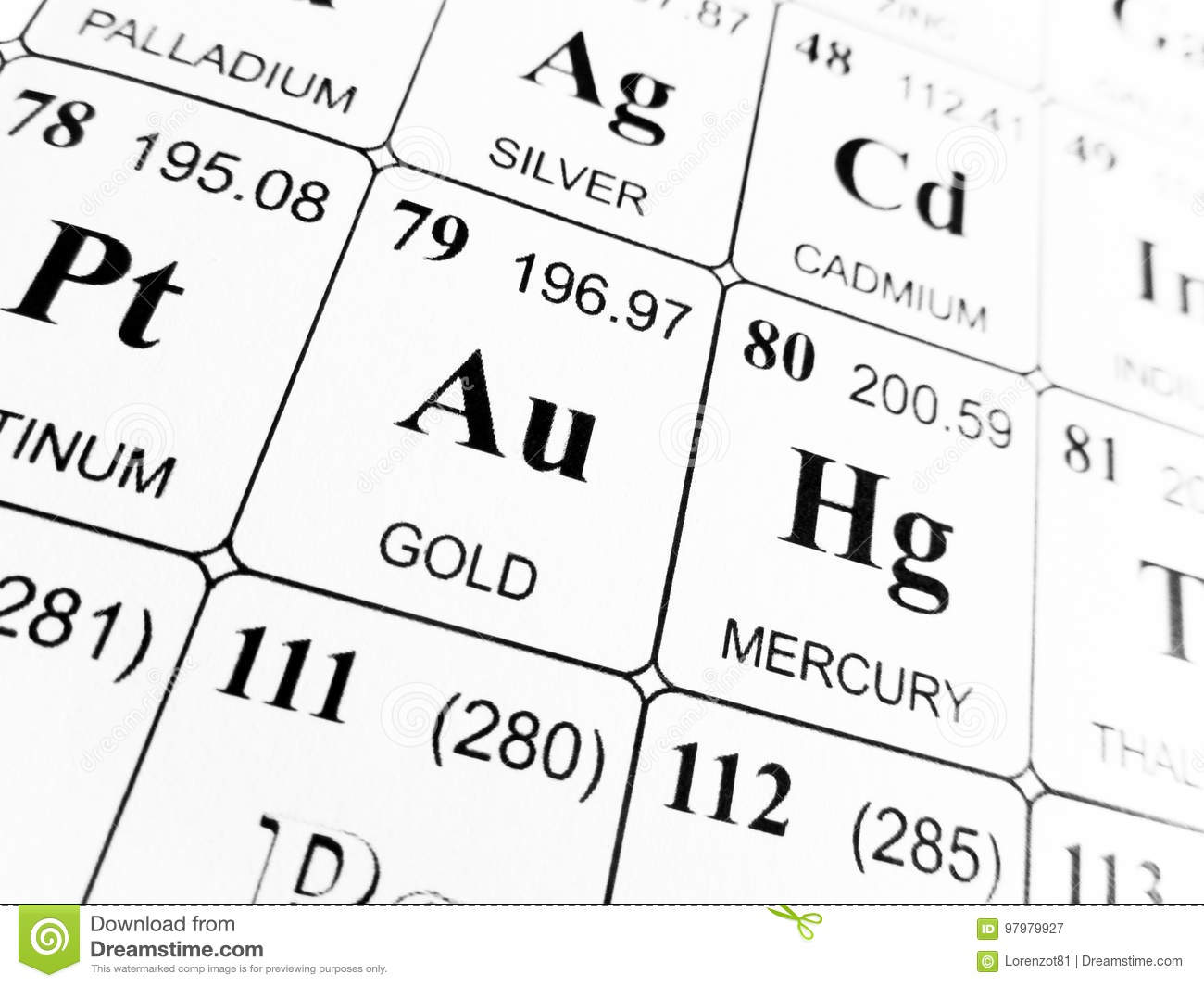 Gold On The Periodic Table Of The Elements Stock Image Image Of