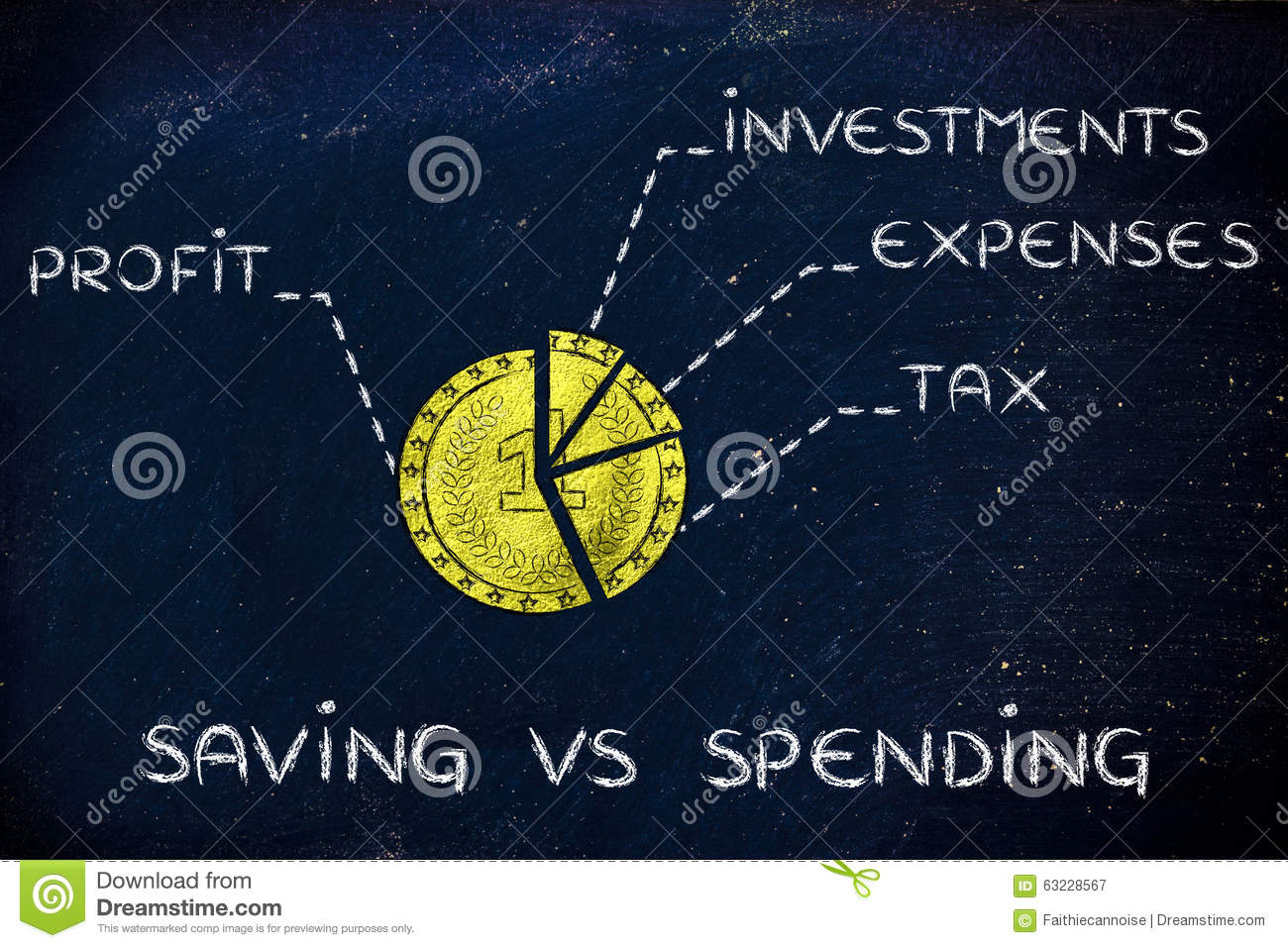 money saving vs spending I want to discuss my relationship with money and how i think about investing in the stock market (dividend paying stocks) versus saving money in the bank versus spending money.