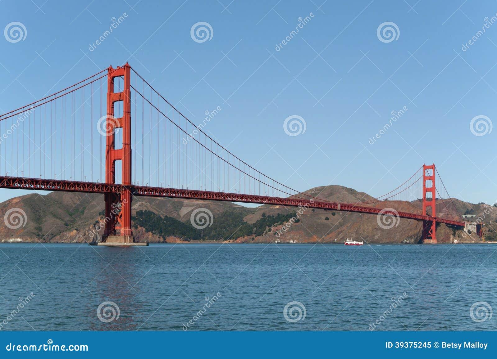 Golden Gate Bridge End to End