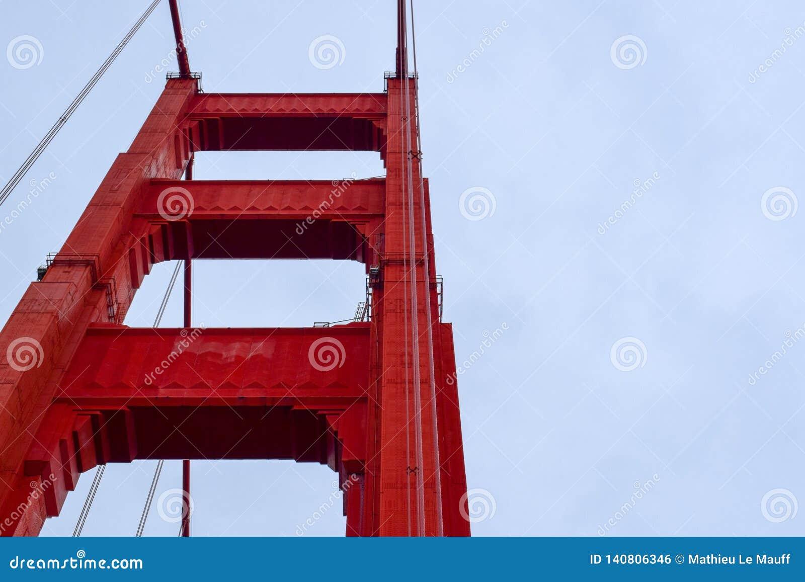 Golden gate bridge-Torennadruk