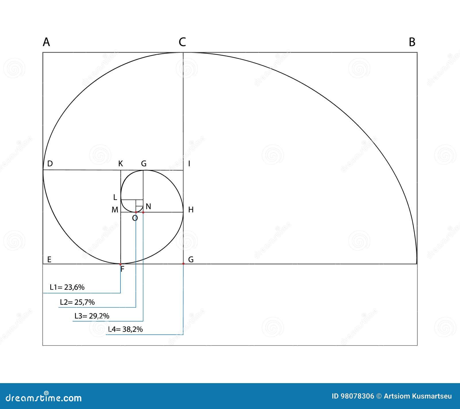 Golden Ration Stock Vector Illustration Of Plan Print 98078306