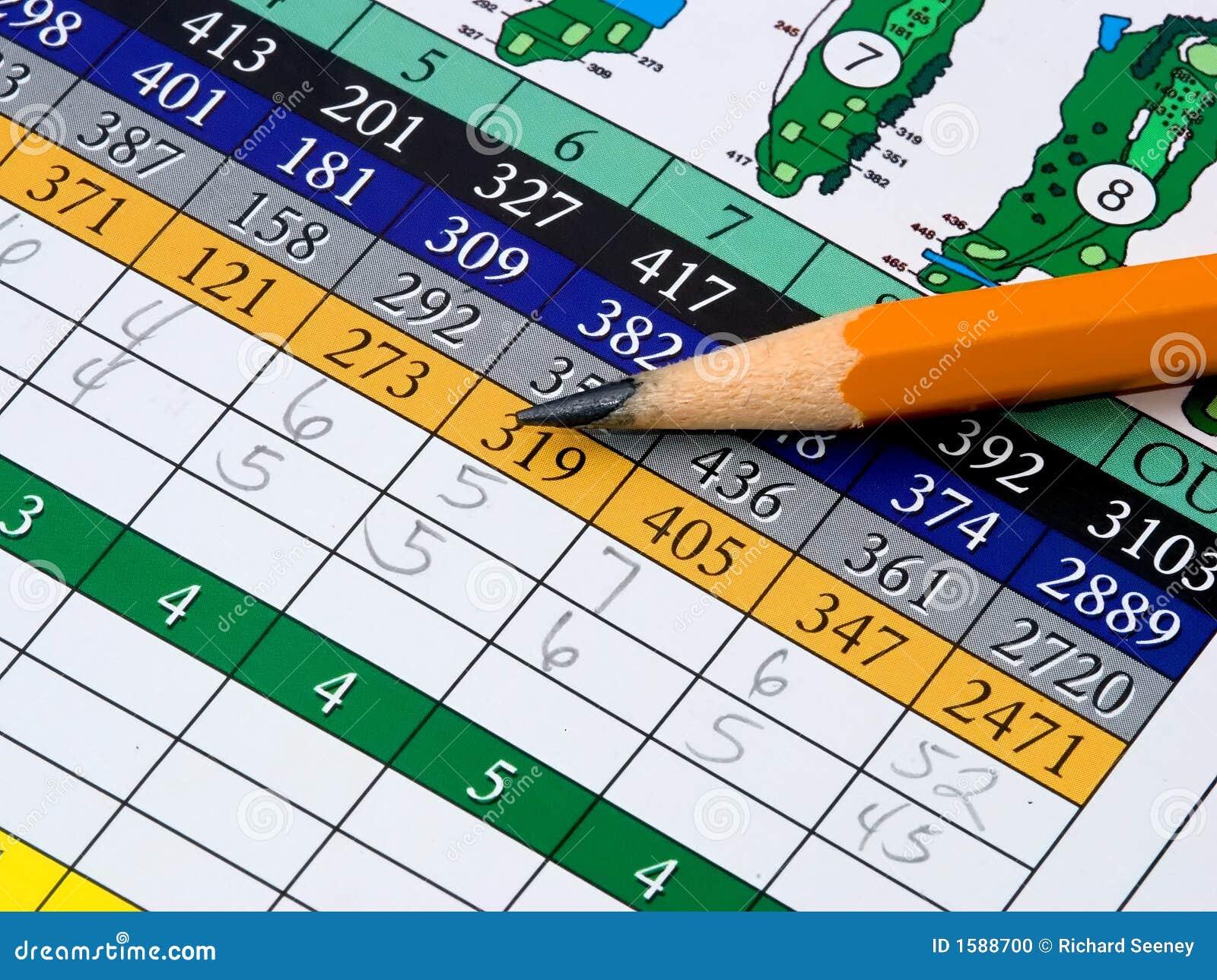 Golf Scorecard ...