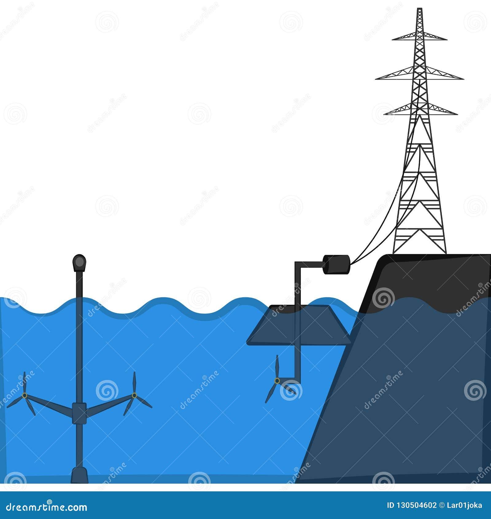 Golfelektrische centrale aan een elektrotoren wordt aangesloten die