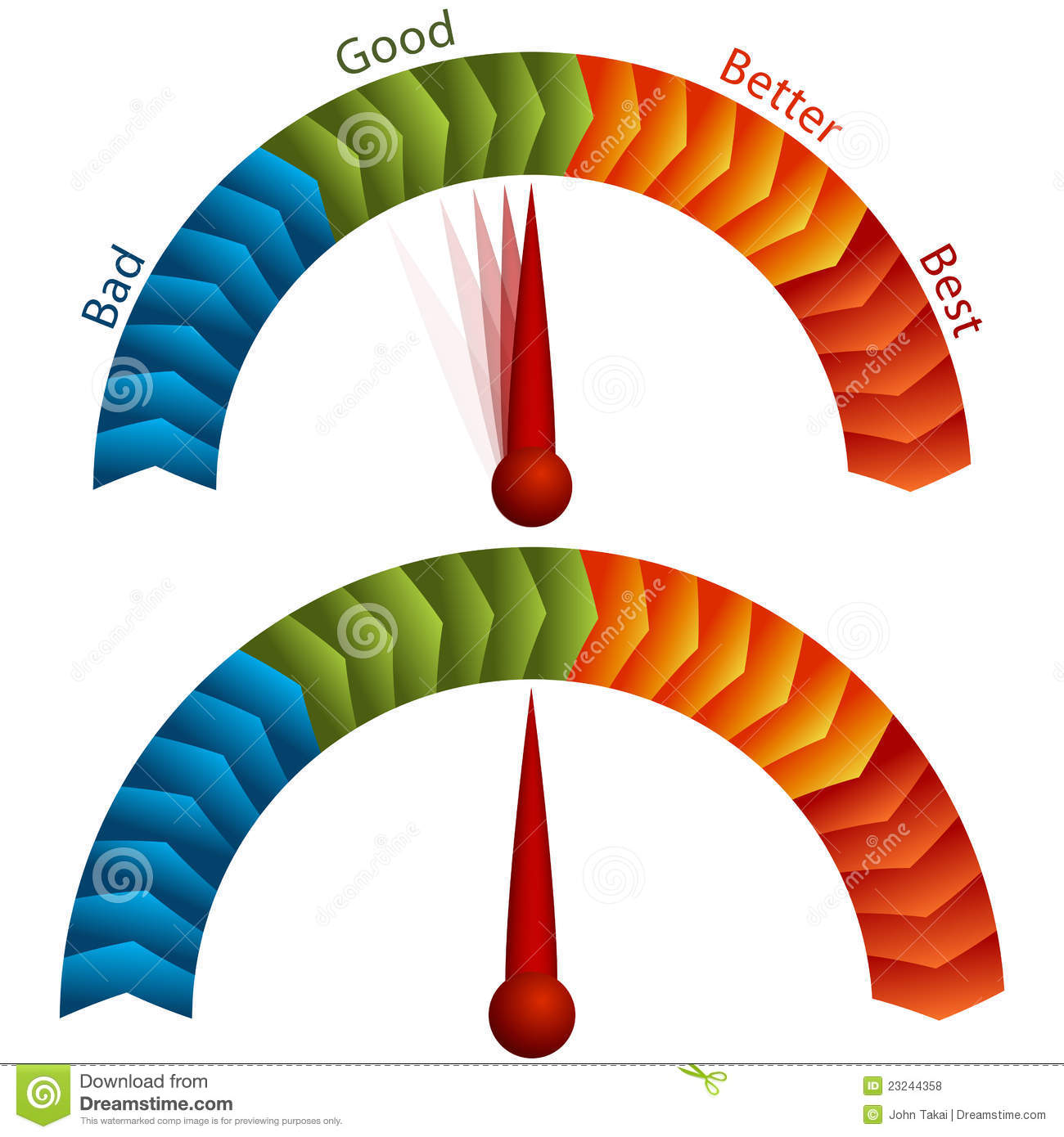 Good Bad Better Best Rating Meter Royalty Free Stock
