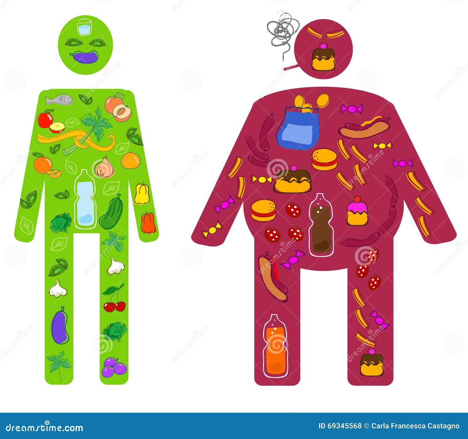 good and bad food stock vector   image 69345568