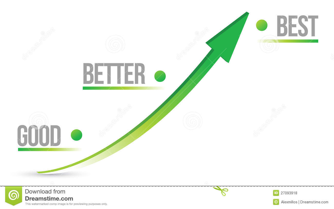 Good Best Better Graph Illustration Design Royalty Free