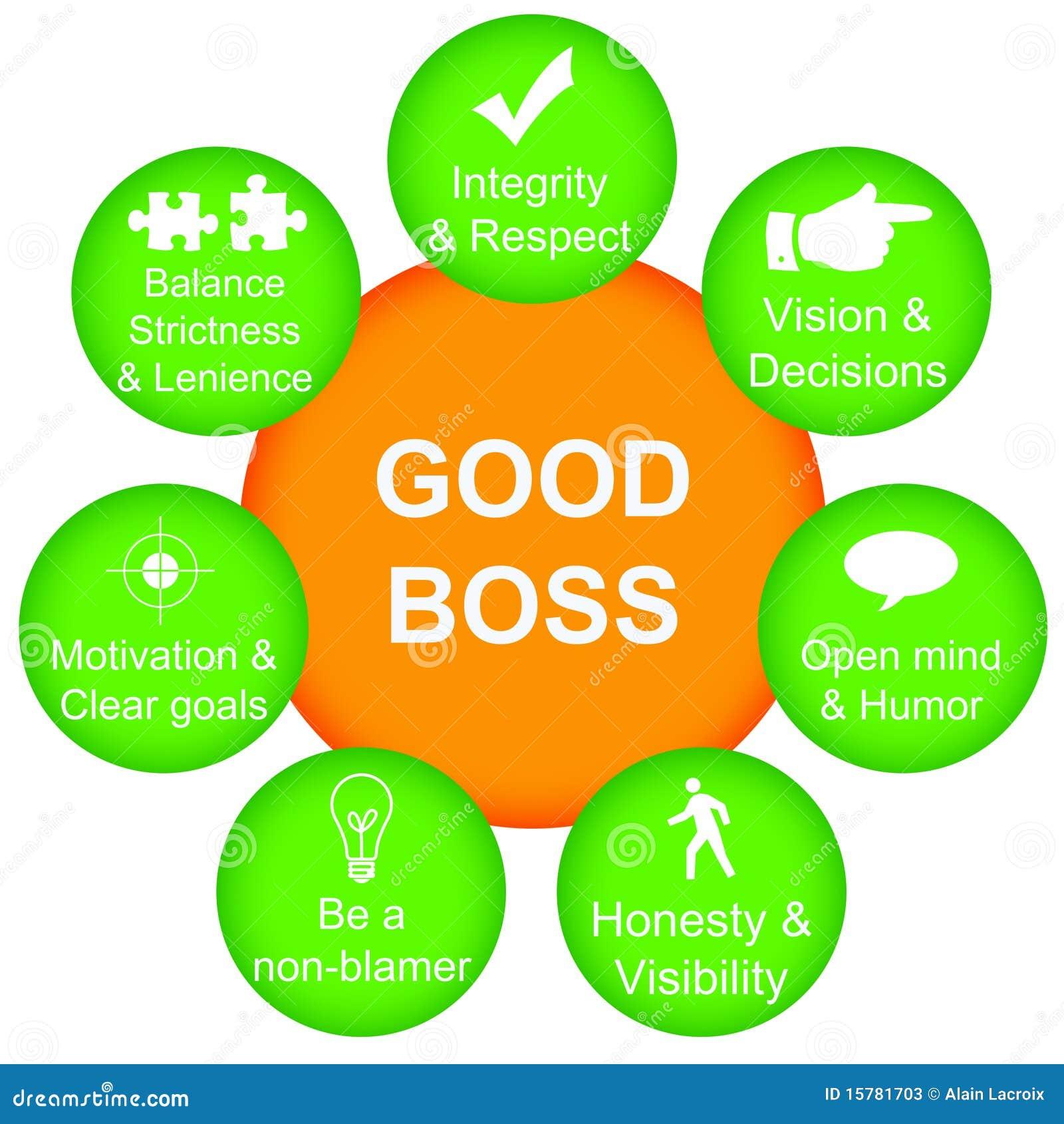 qualities of a good supervisor boss