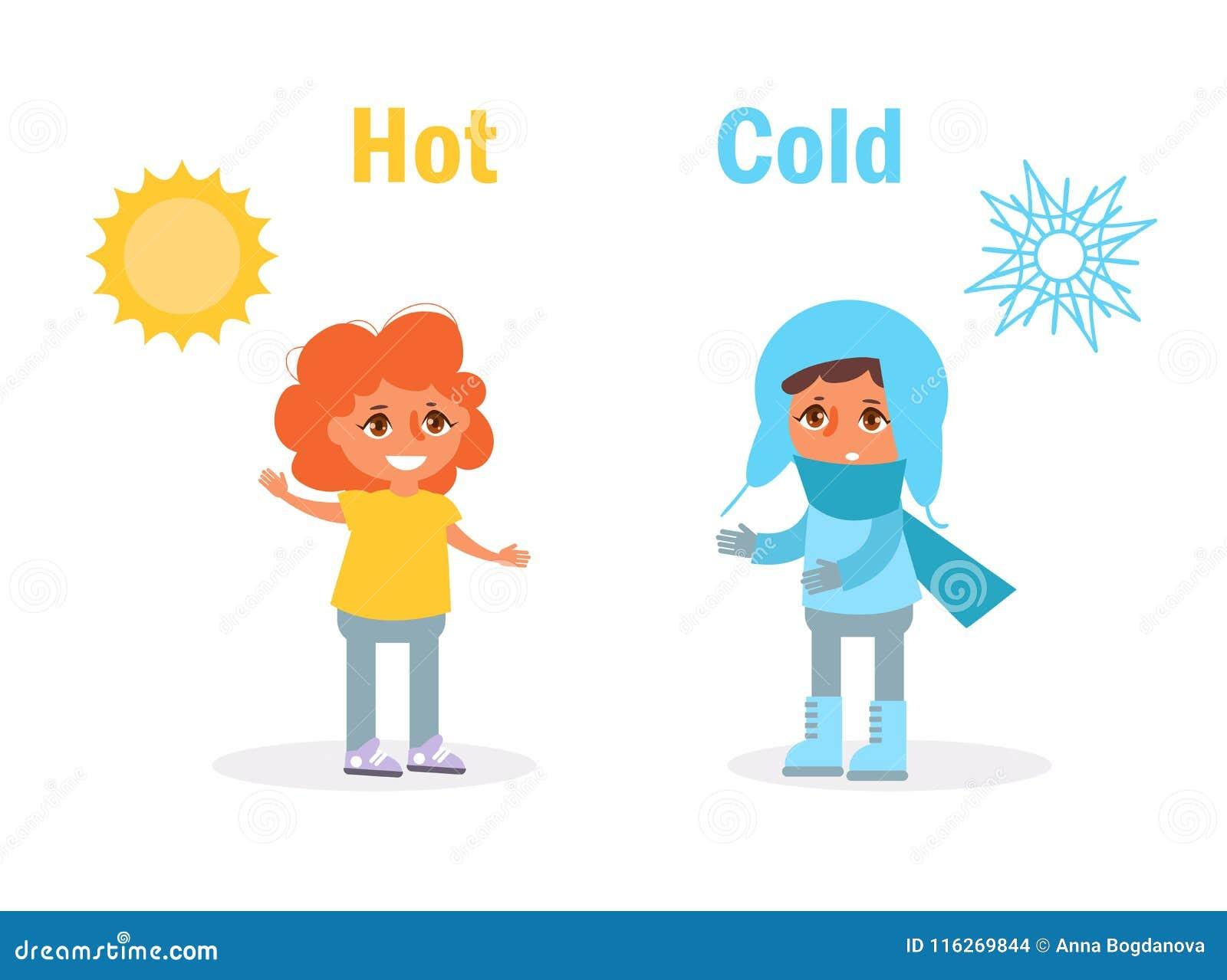 Gorący zimno Naprzeciw