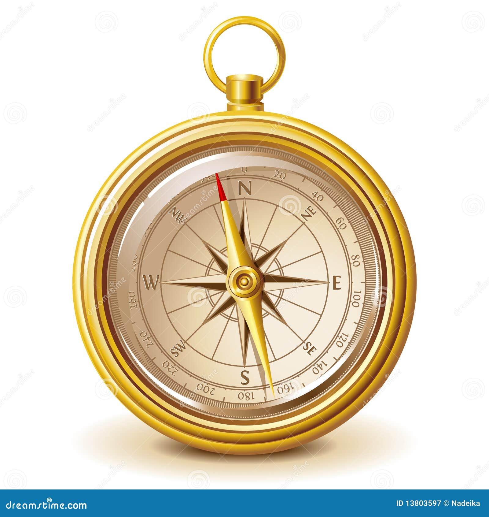 Gouden kompas