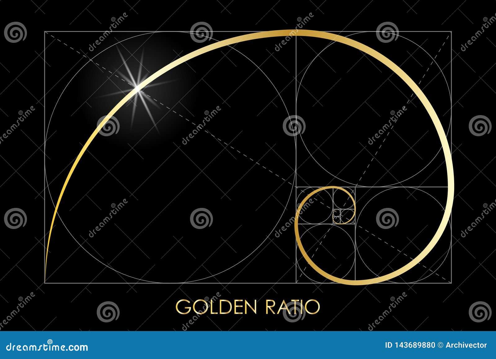 Gouden verhouding Harmonische afdeling