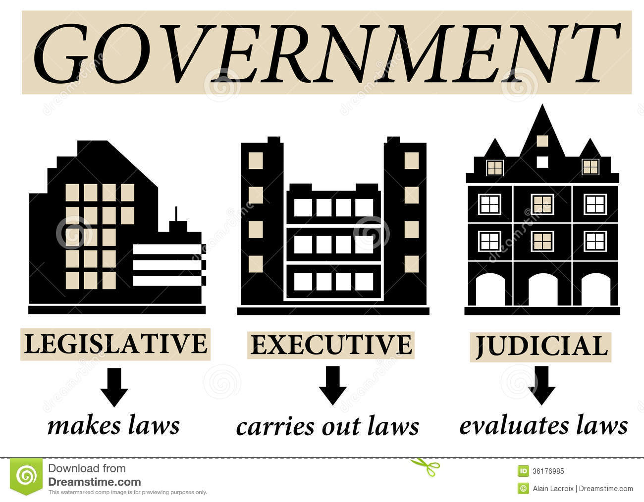 Federal government of the United States