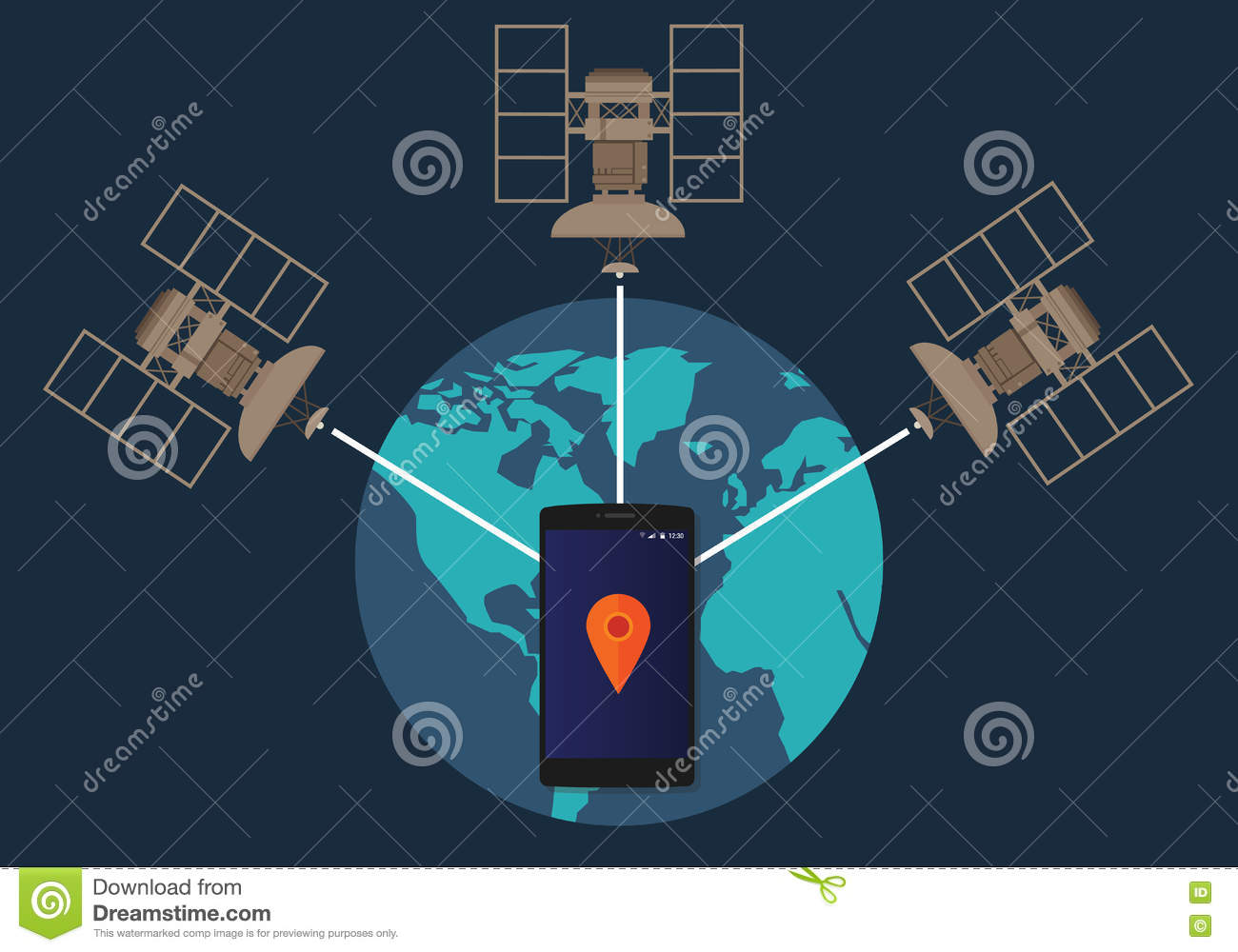 gps global positioning system satellite phone location tracking how