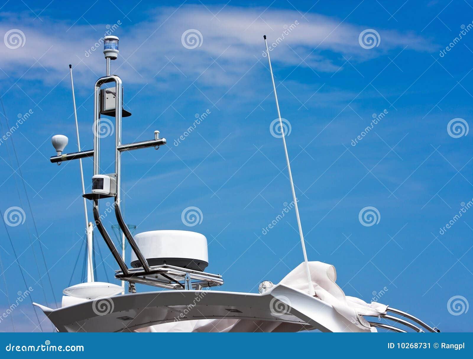 Gps und Antennen