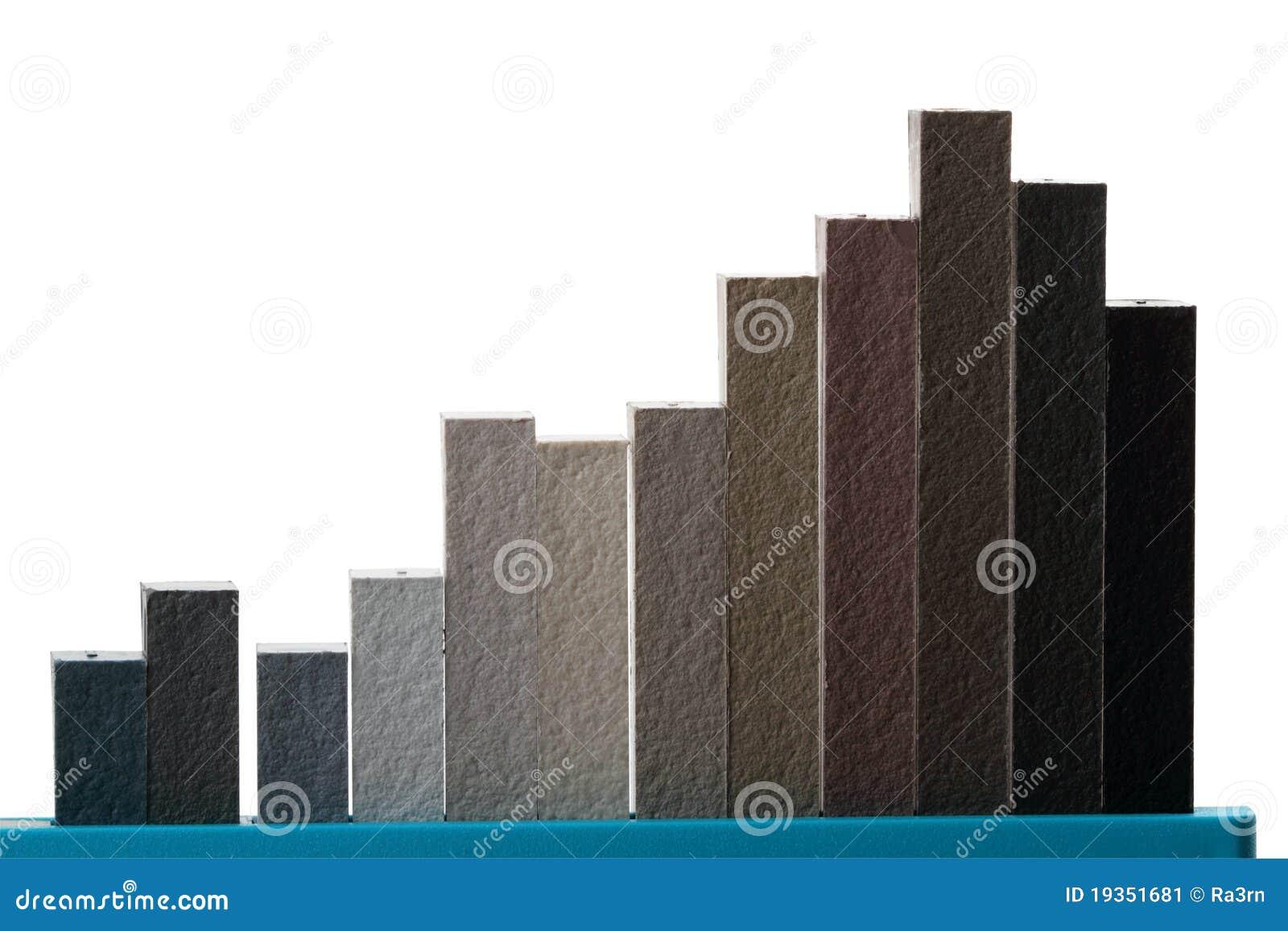 Gráfico 3D financeiro