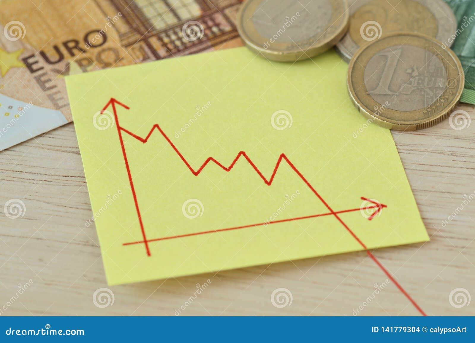 Gráfico con la línea descendente en nota del papel, monedas euro y billetes de banco - concepto de valor perdido del dinero
