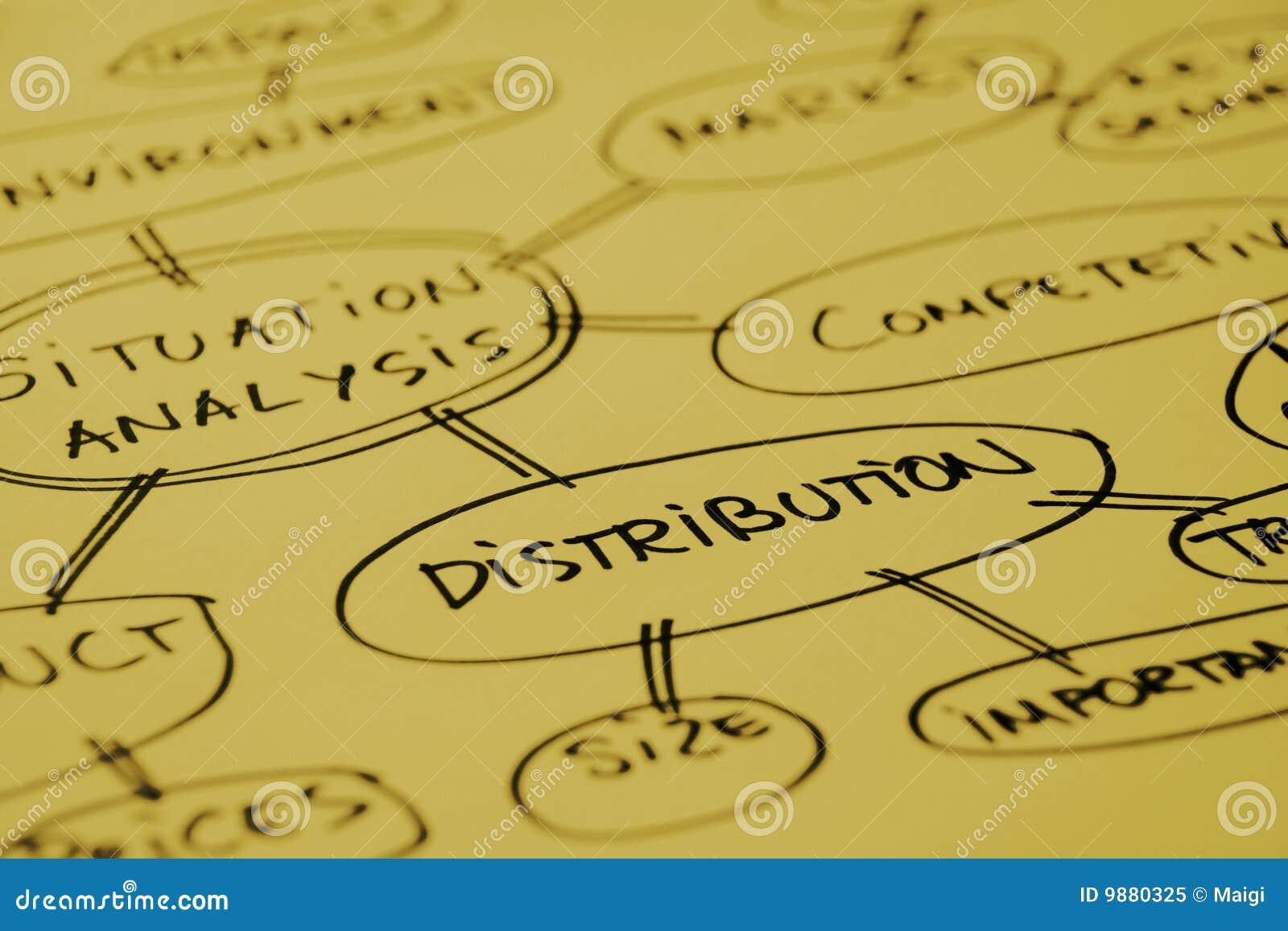 Gráfico da análise da distribuição