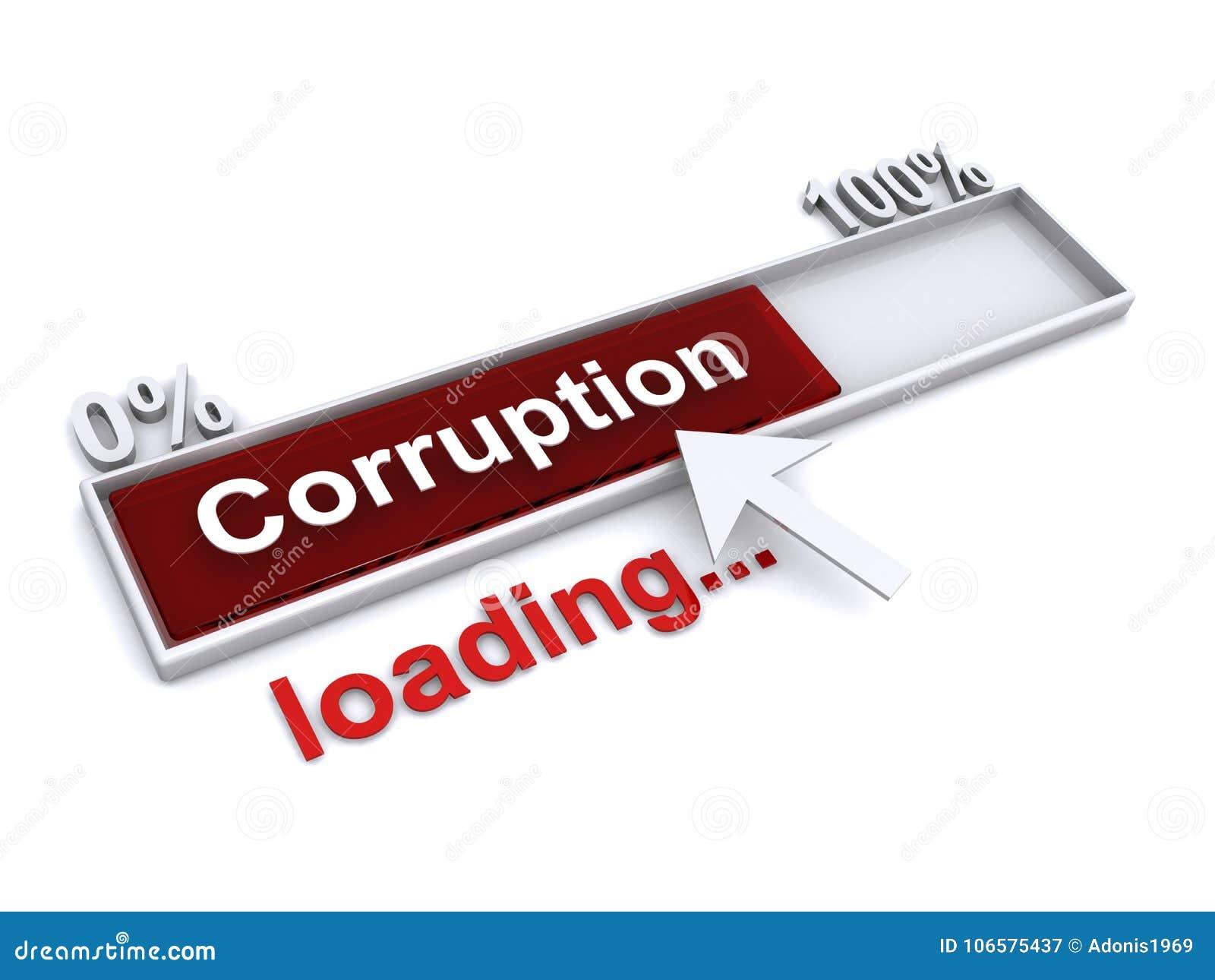 Gráfico da corrupção do arquivo ao carregar