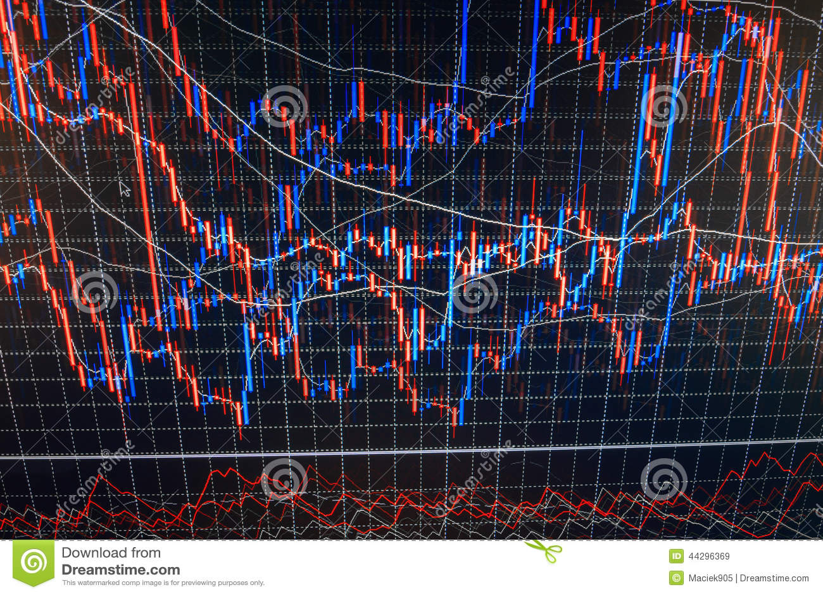 Gráfico da economia do mundo Conceito da finança Cartas do mercado de valores de ação dos estrangeiros na exposição de computador