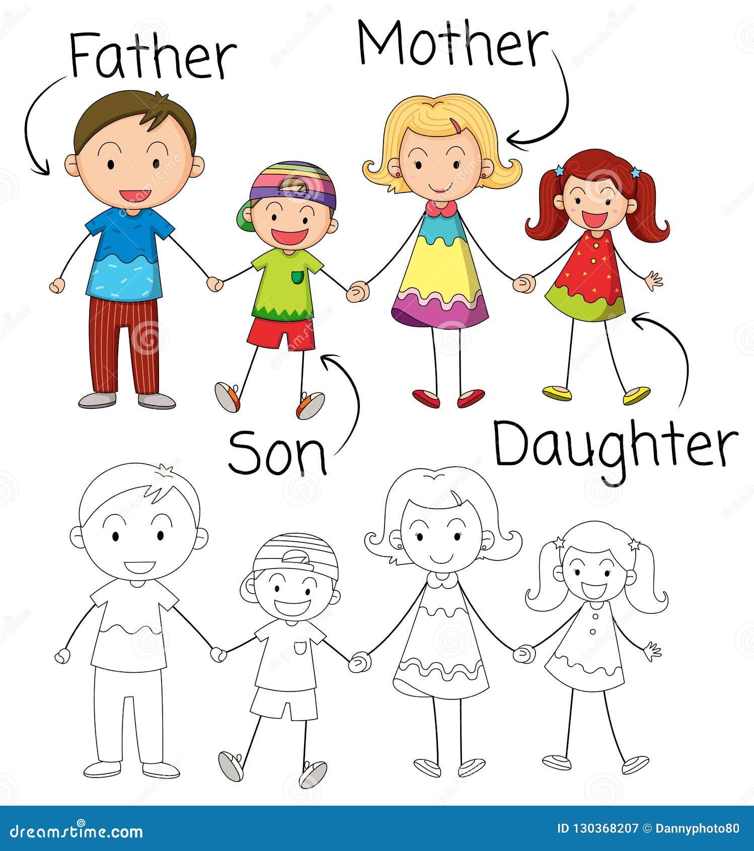 Gráfico da garatuja da família