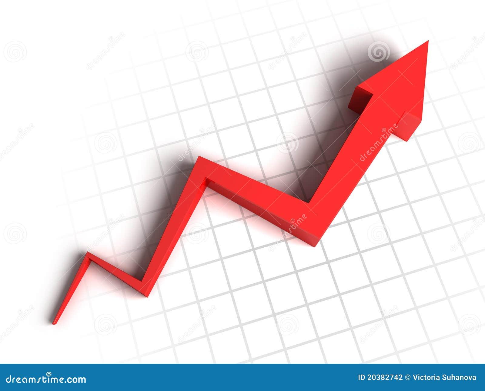 Gráfico da seta 3d