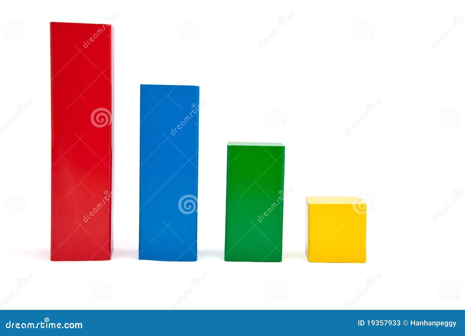 Gráfico de barra