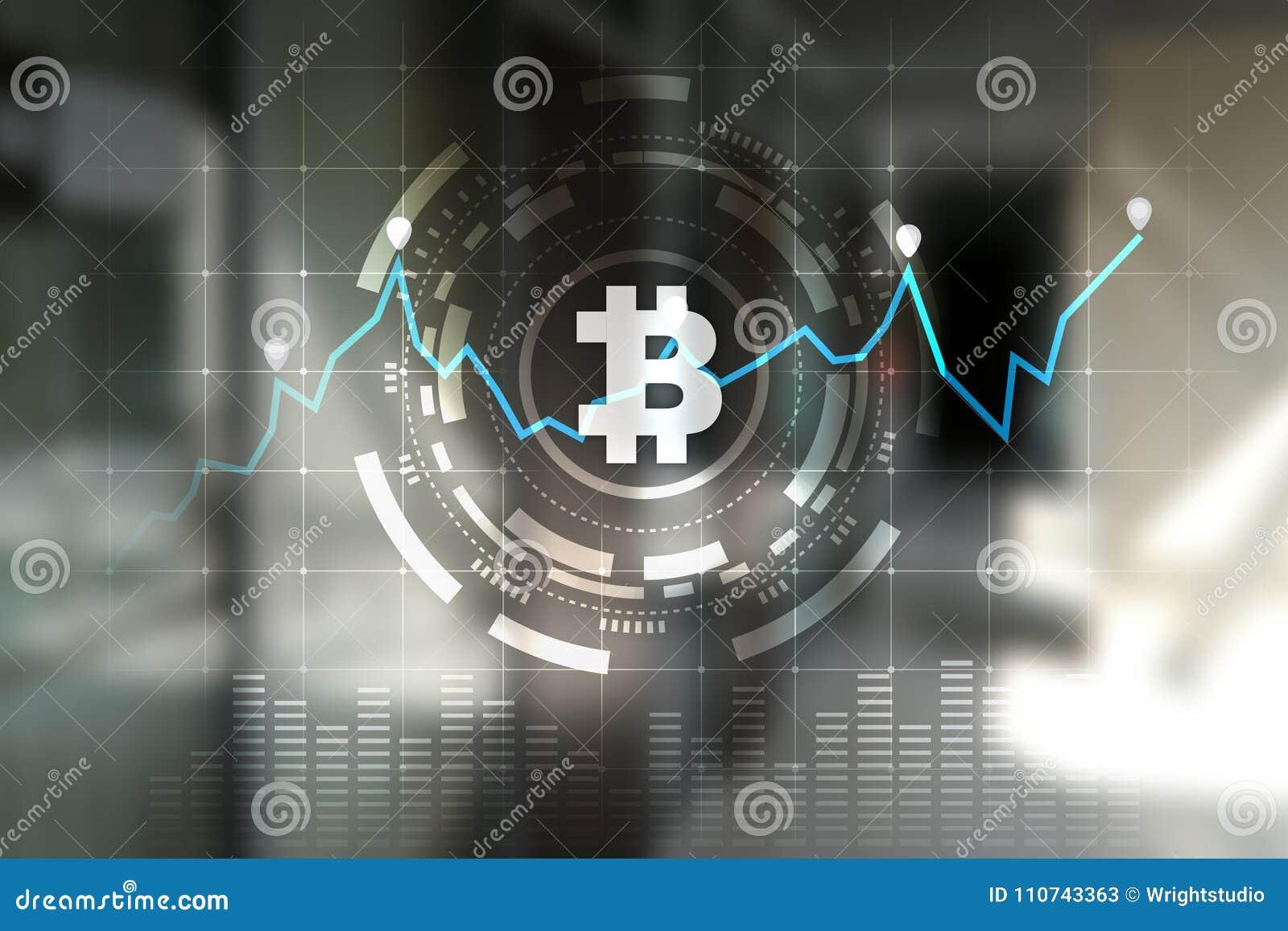 Gráfico de bitcoin y ethereum