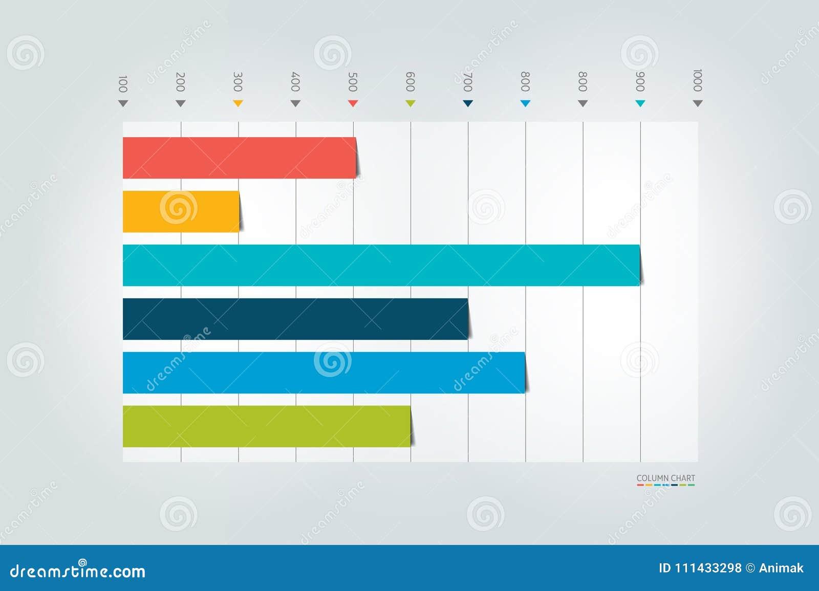Gráfico De La Columna, Plantilla De La Carta Para El Infographics ...