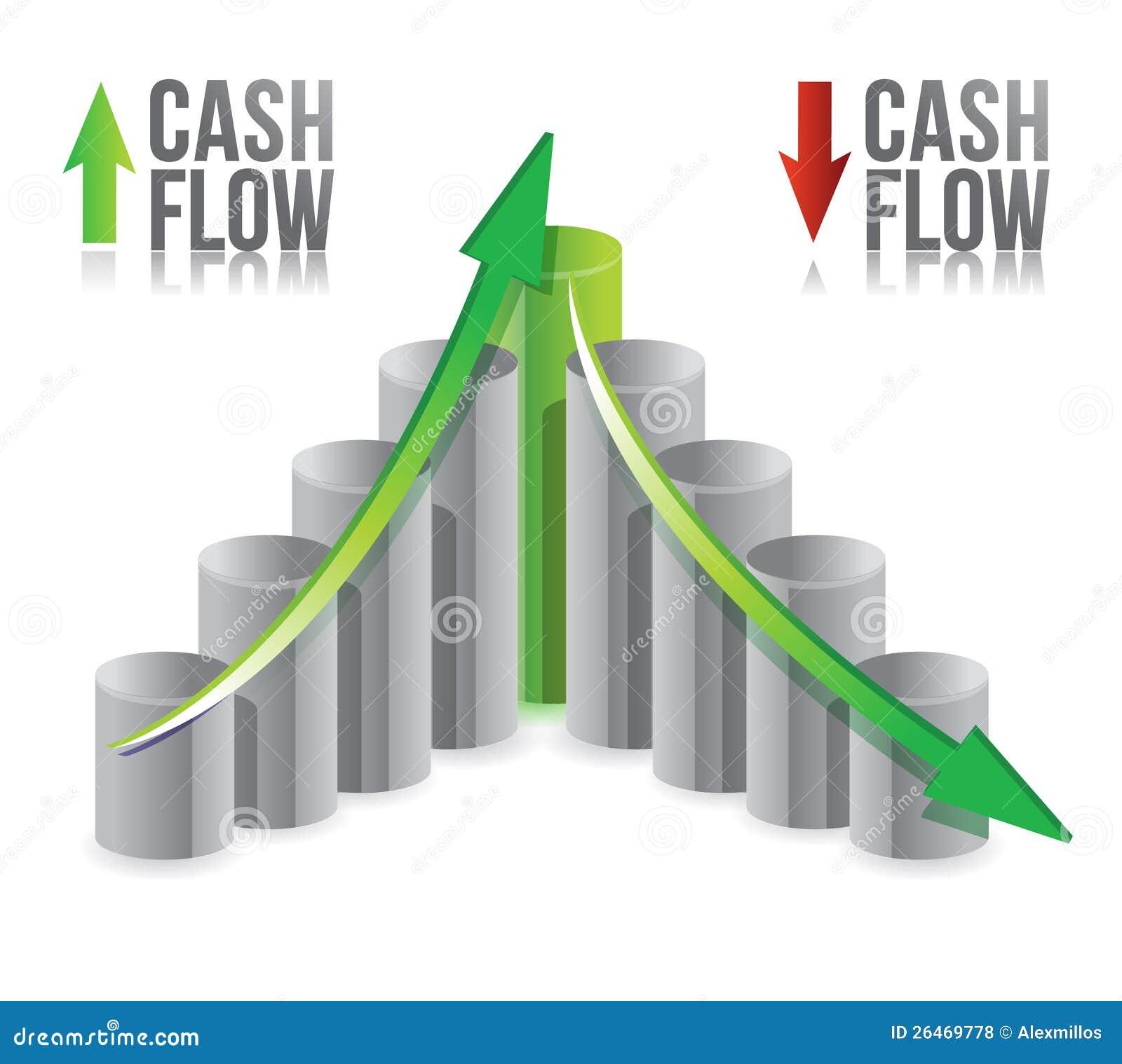Gráfico de la ilustración del flujo de liquidez