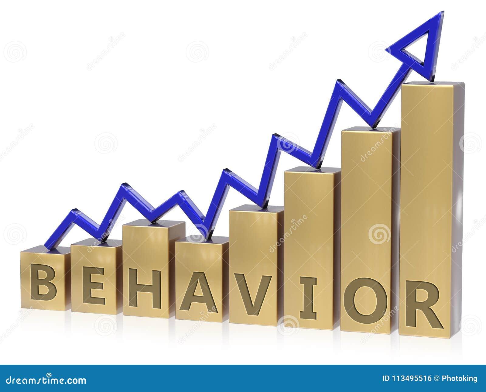 Gráfico de levantamiento del comportamiento