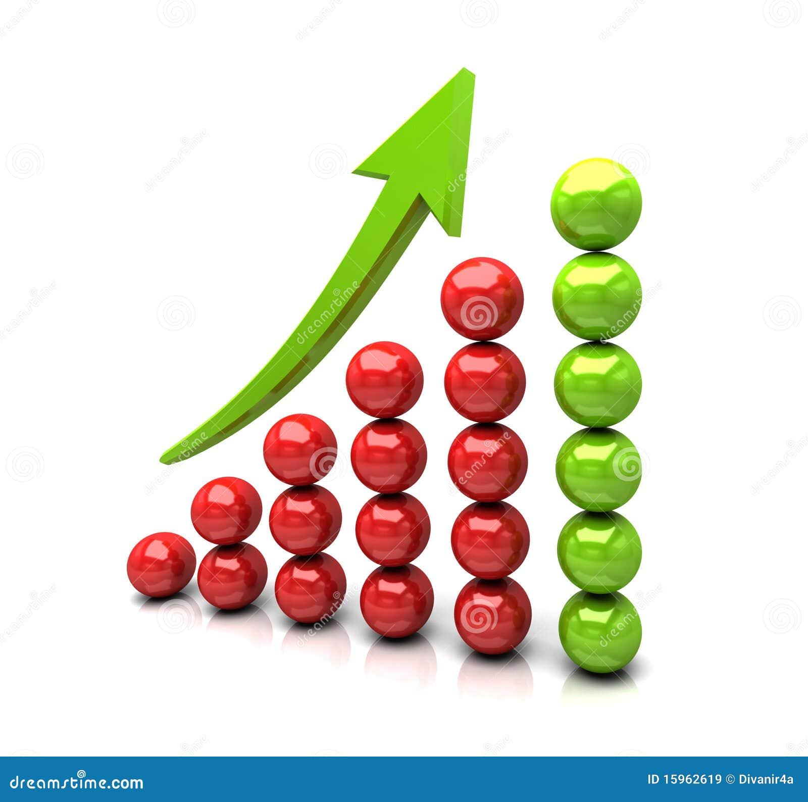 Gráfico del éxito 3D
