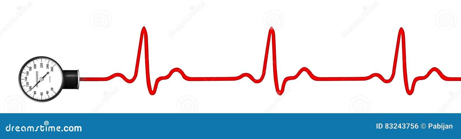 Gráfico Del Pulso De ECG Con El Indicador De La Presión..