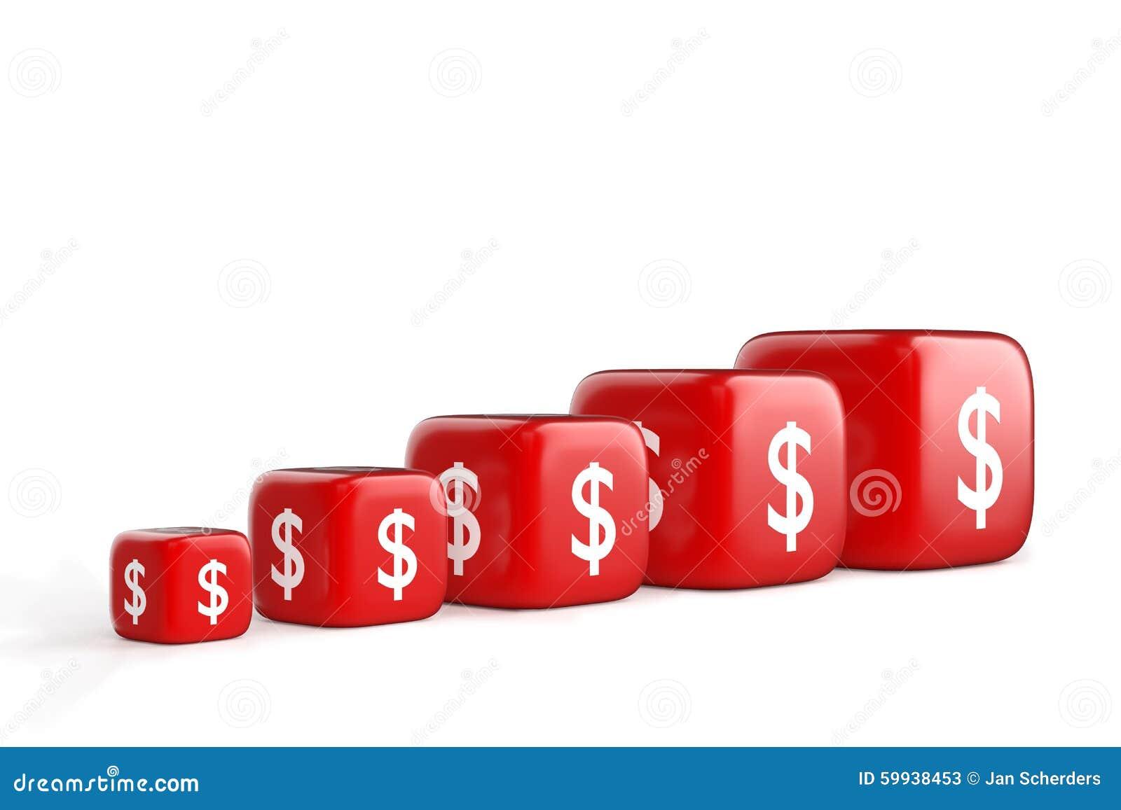 Gráfico do dólar do crescimento