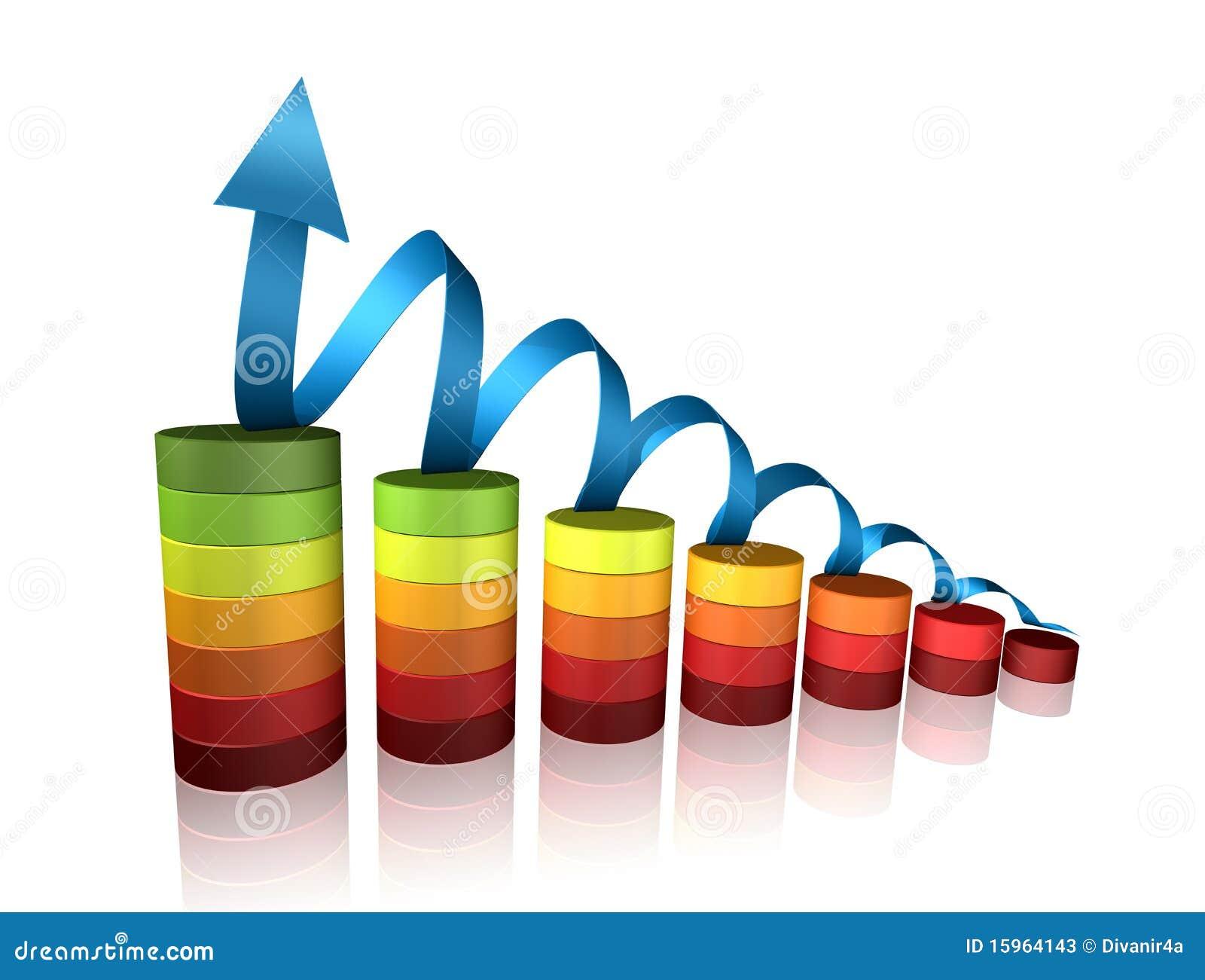 Gráfico do sucesso 3D