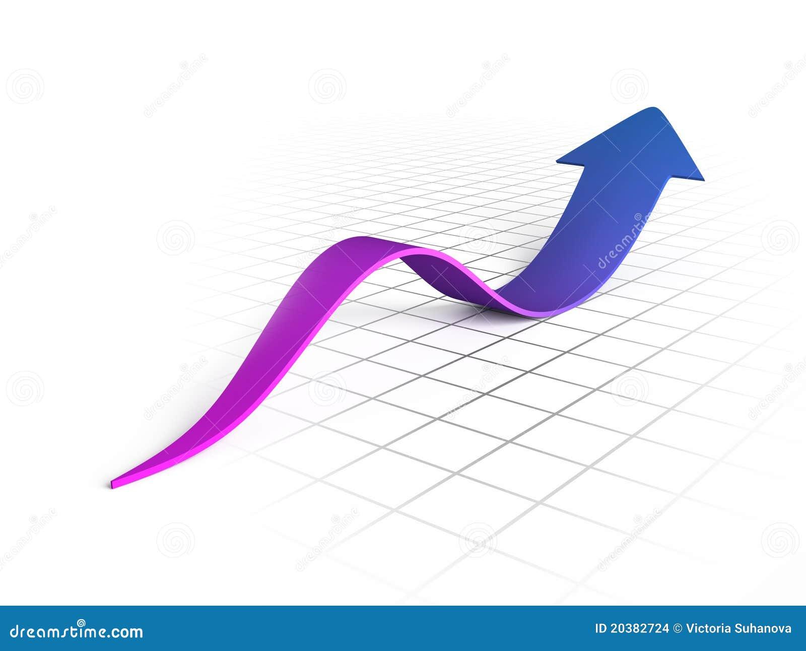 Gráfico púrpura de la flecha de la onda