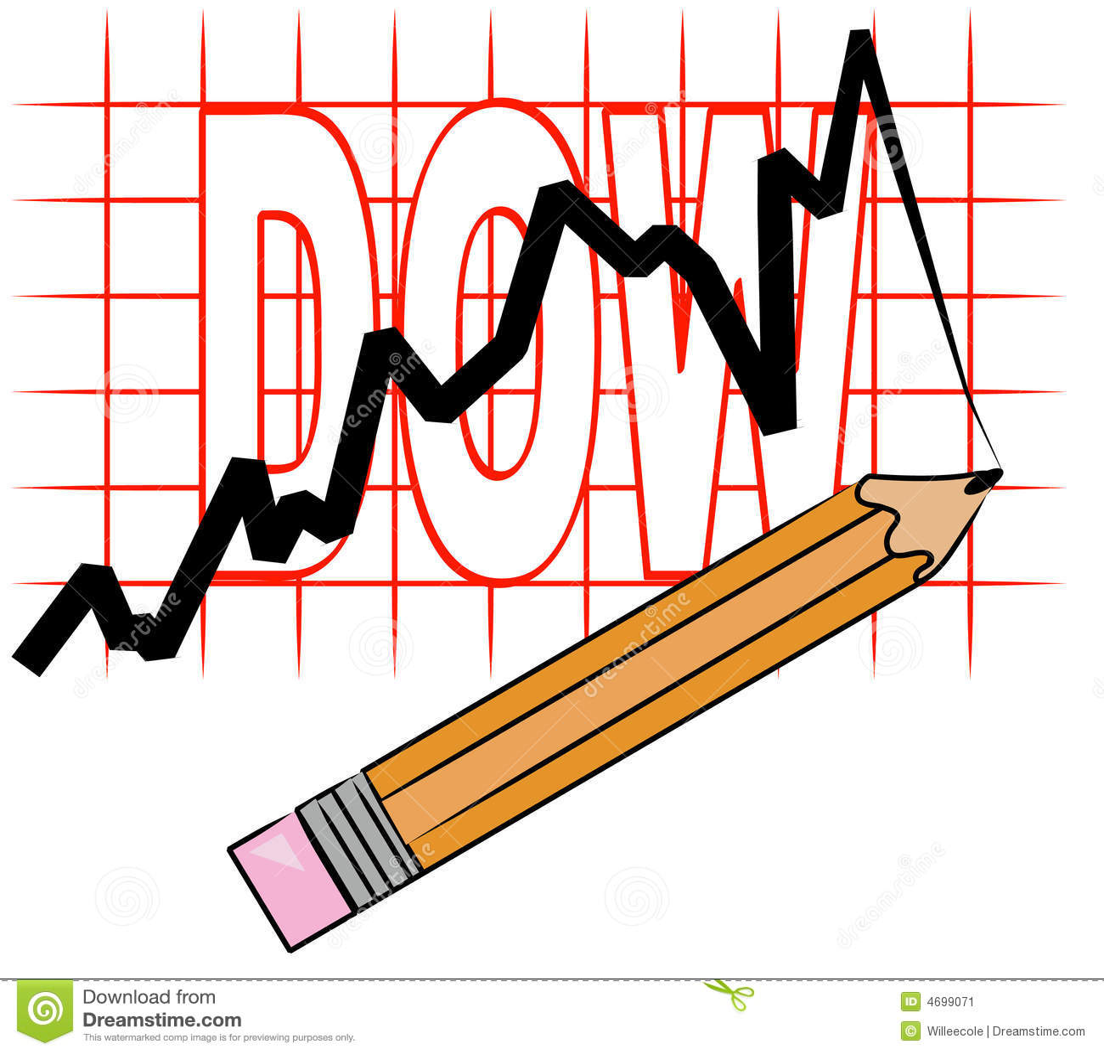 Gráfico que muestra el dow