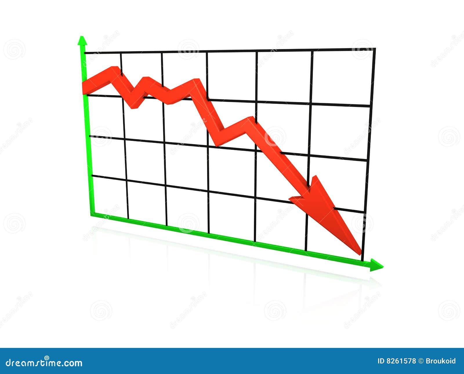 Gráfico que vai para baixo