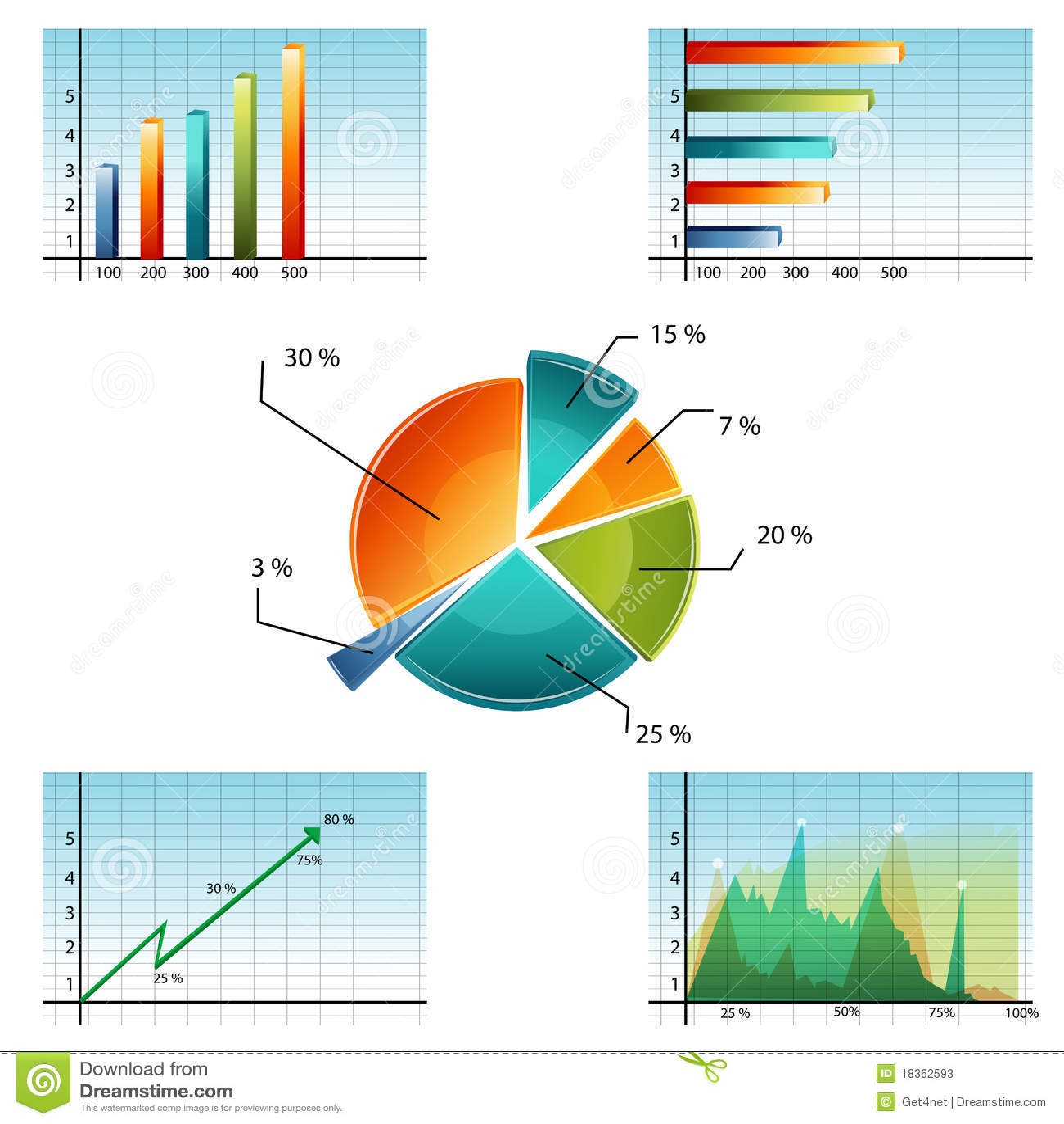 Gráficos de negócio