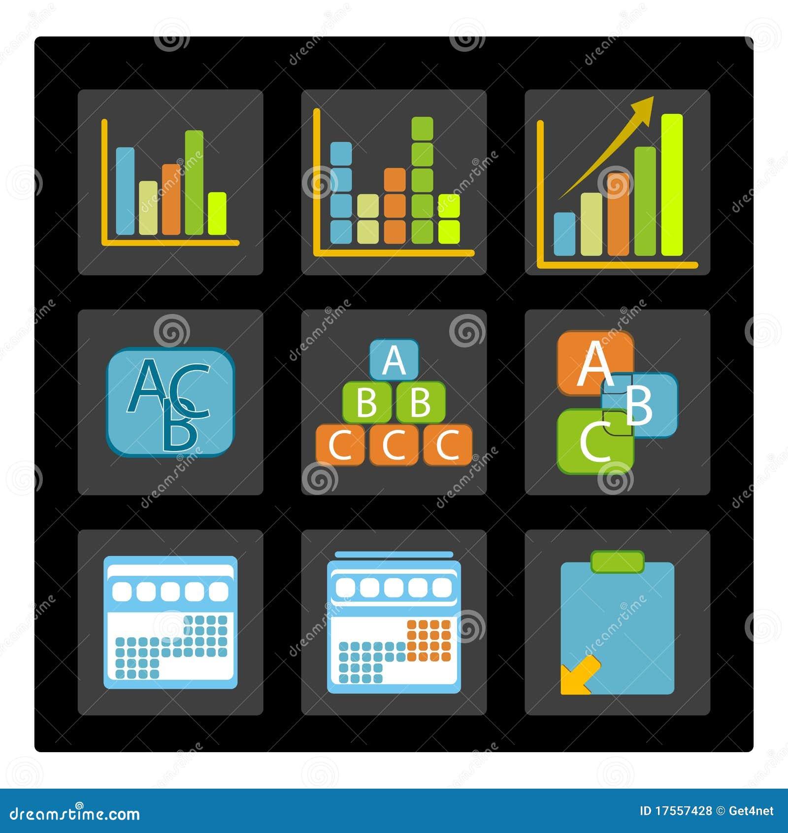 Gráficos de negócio diferentes
