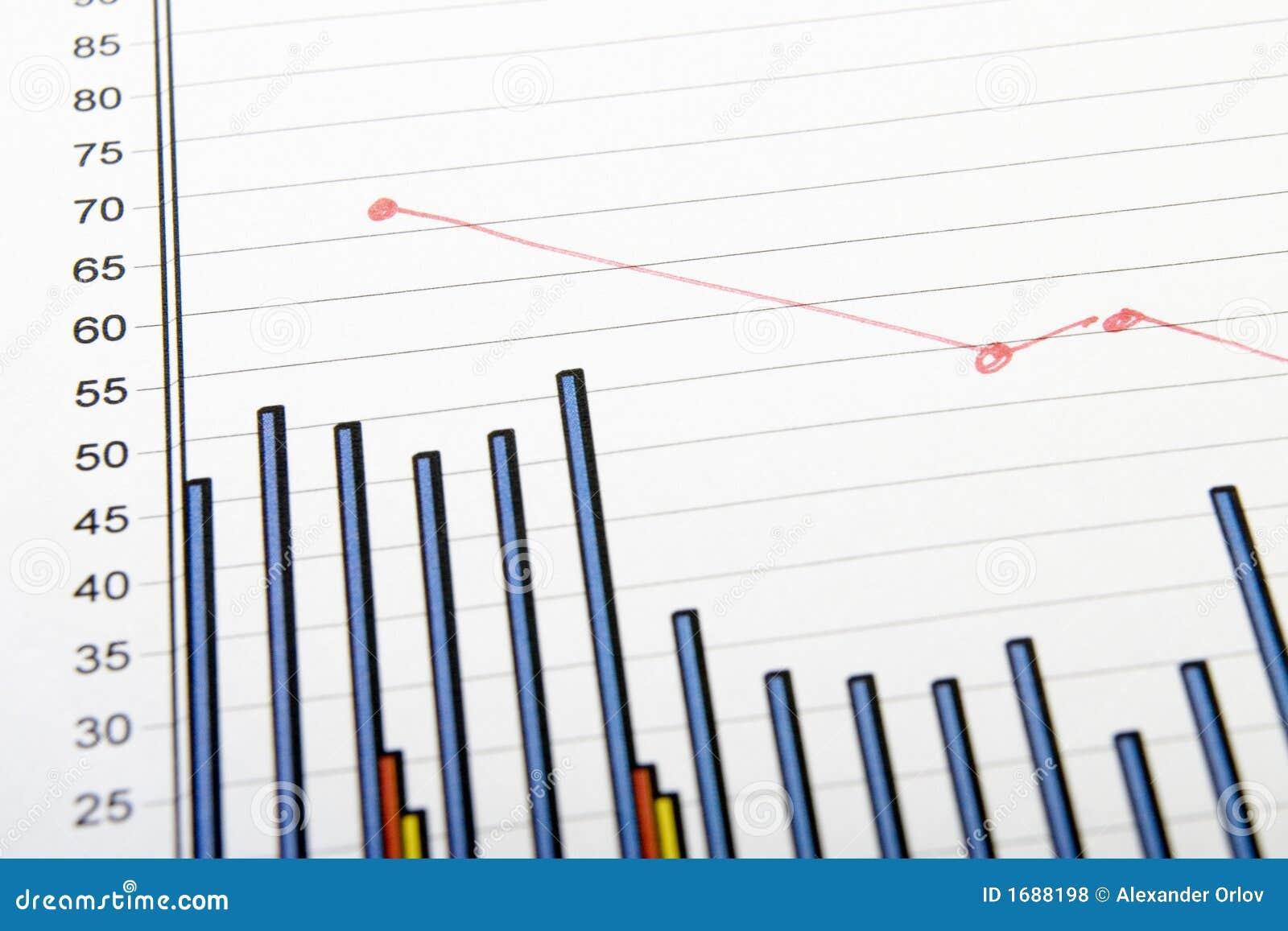 Gráficos del documento